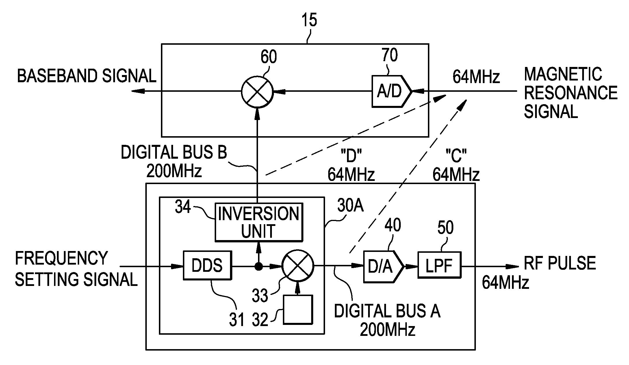 Patent Us7560933 Mri Apparatus And Rf Pulse Generating Circuit Drawing