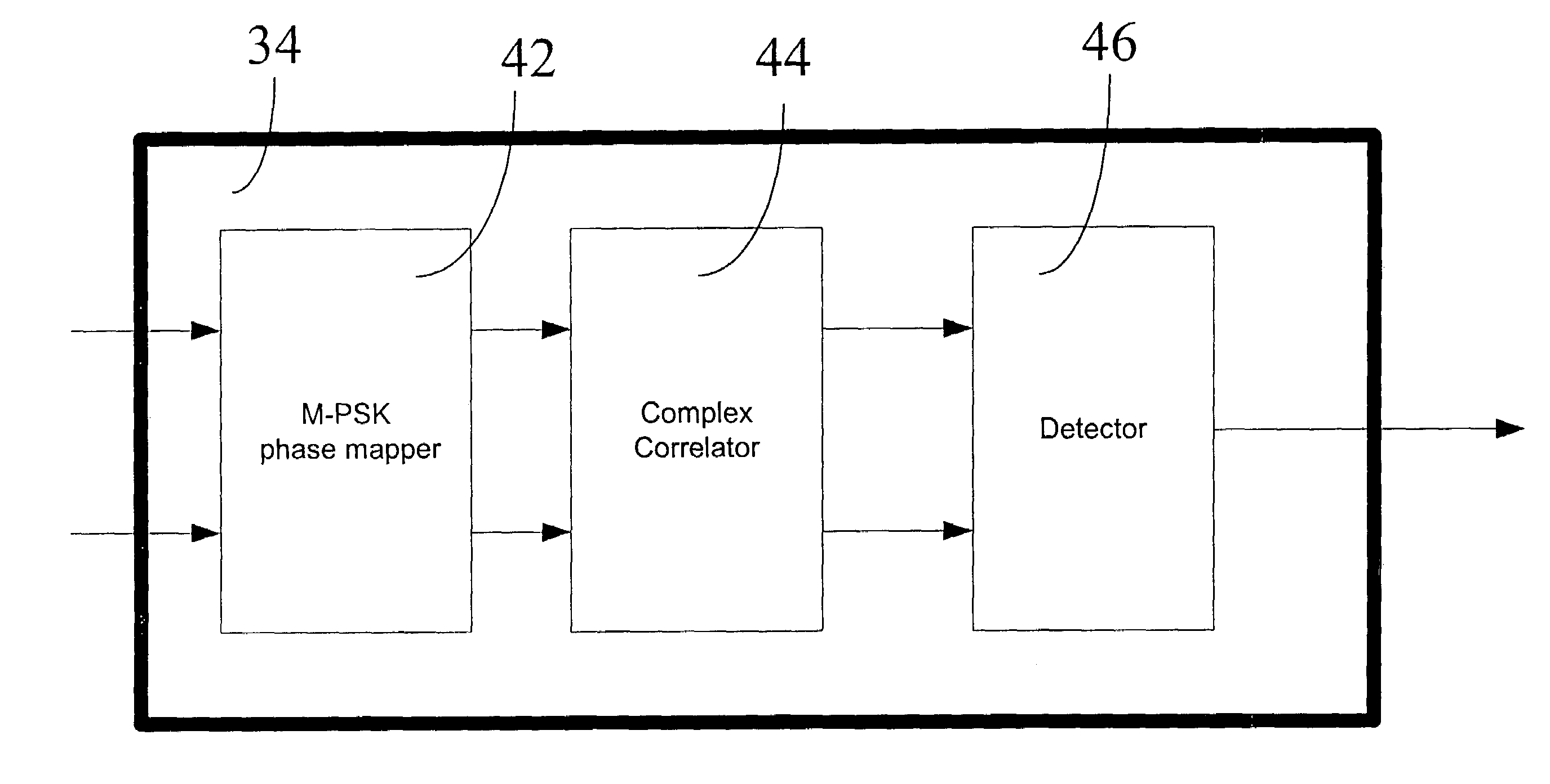 Patent Us7567631 Method For Amplitude Insensitive Packet Detection M Ary Psk Transmitter Block Diagram Drawing