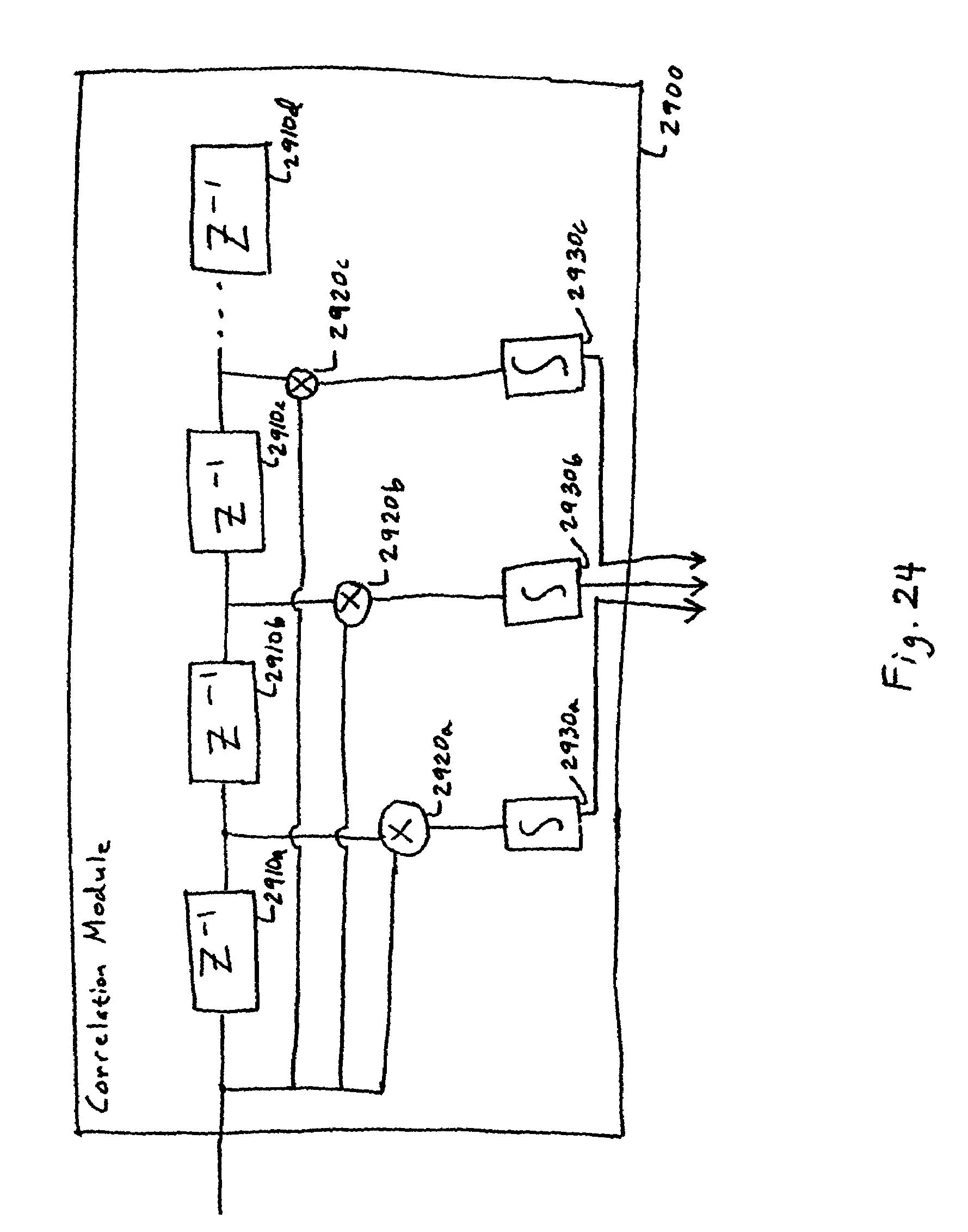 patent us7567758
