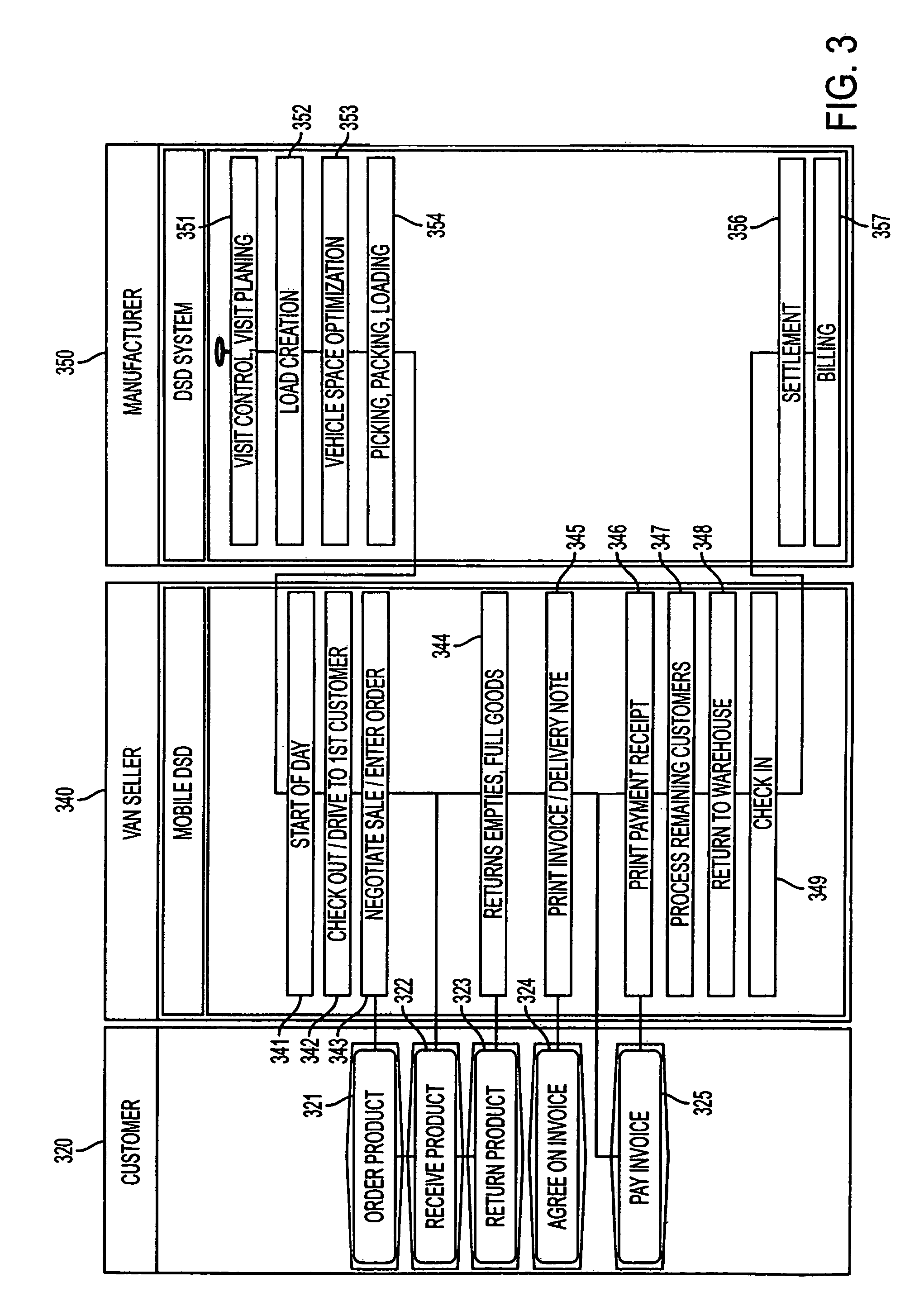 Commercial Shipping Invoice Word Patent Us  Endtoend Solution For Direct Store Delivery  Return Receipt Mail Excel with Invoice Programs For Mac Word Patent Drawing Example Of An Invoice Word