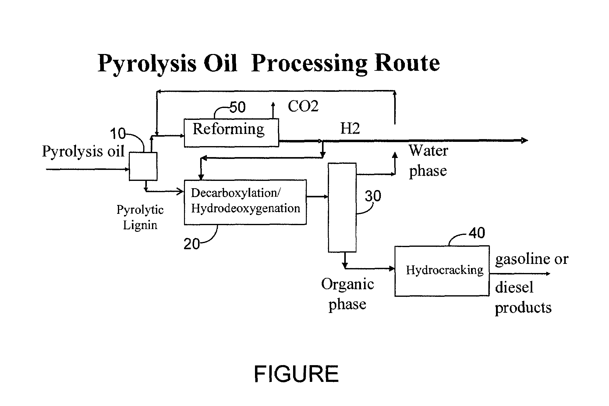 fuel from pyrolysis In this study, refuse-derived fuel pyrolysis experiments were performed in a high- temperature tube furnace the effects of the final pyrolysis.