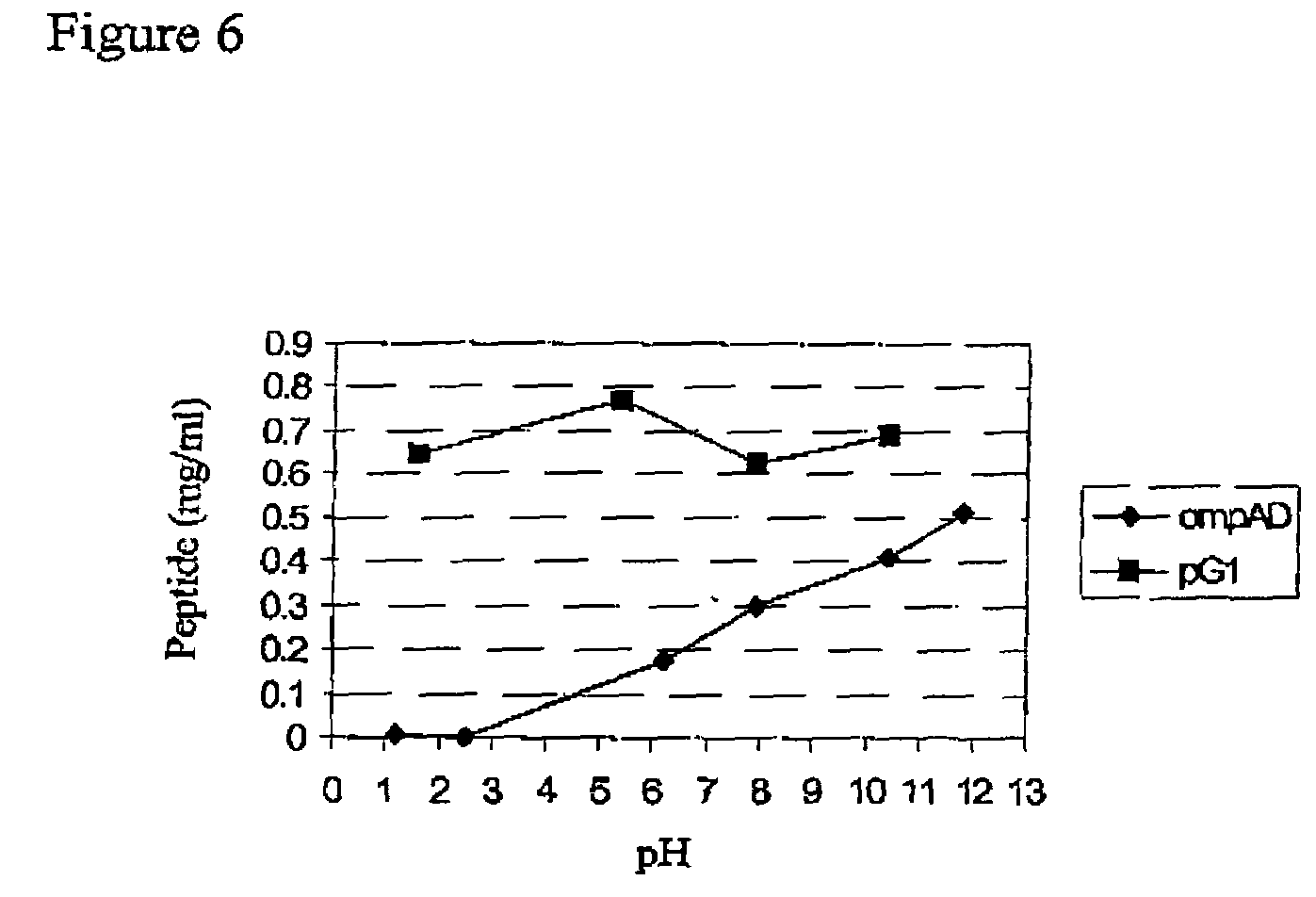 expression and purification of the antimicrobial Biotechnologically relevant enzymes and proteins high level expression and purification of antimicrobial human cathelicidin ll-37 in escherichia coli.