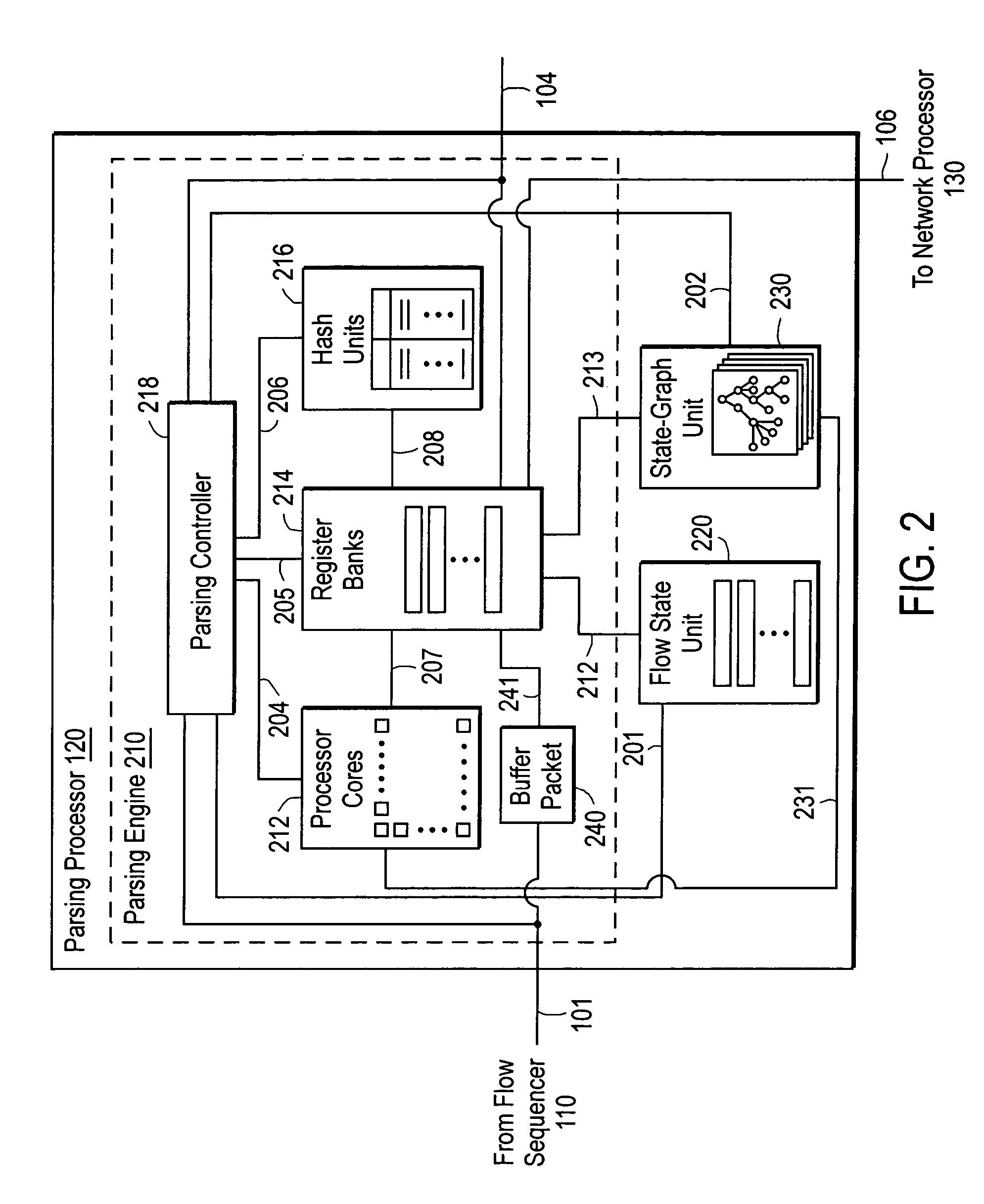 Proxy-lab deer io СУПеР ЦеНы на быстрые приватные IPv6 прокси