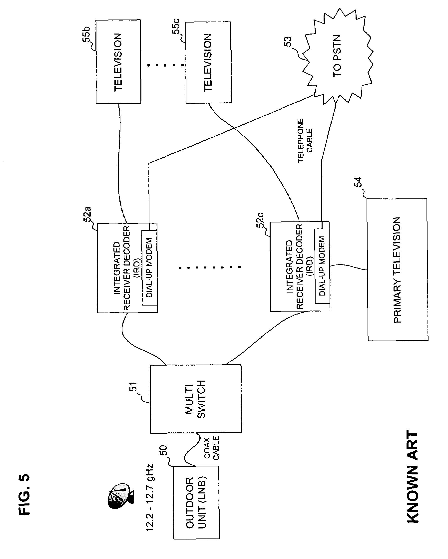 dish network vip 222k wiring diagram for dish vip 722 receiver wiring diagram