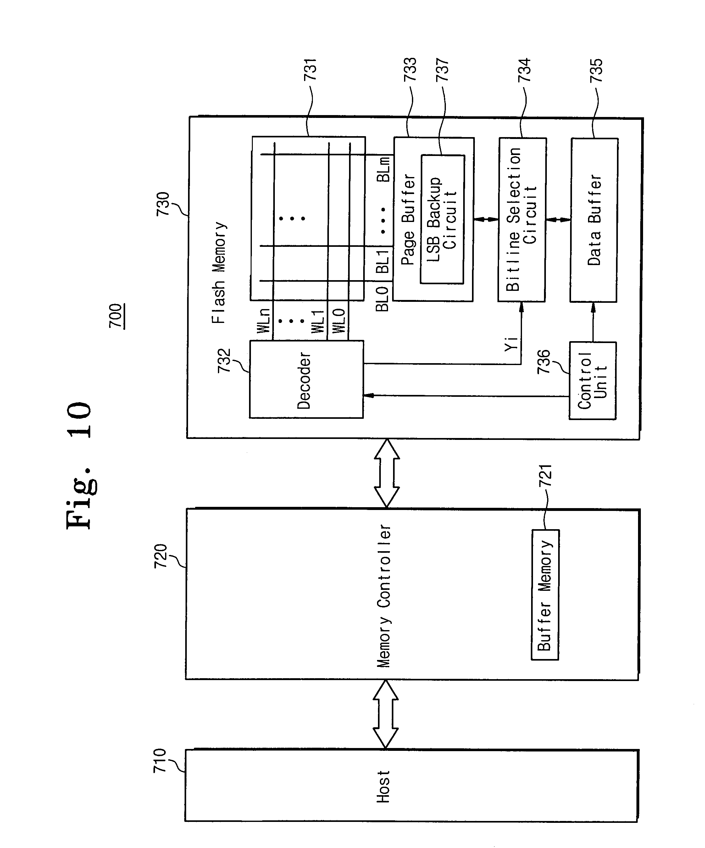 patent us7594157 - memory system with backup circuit and programming method