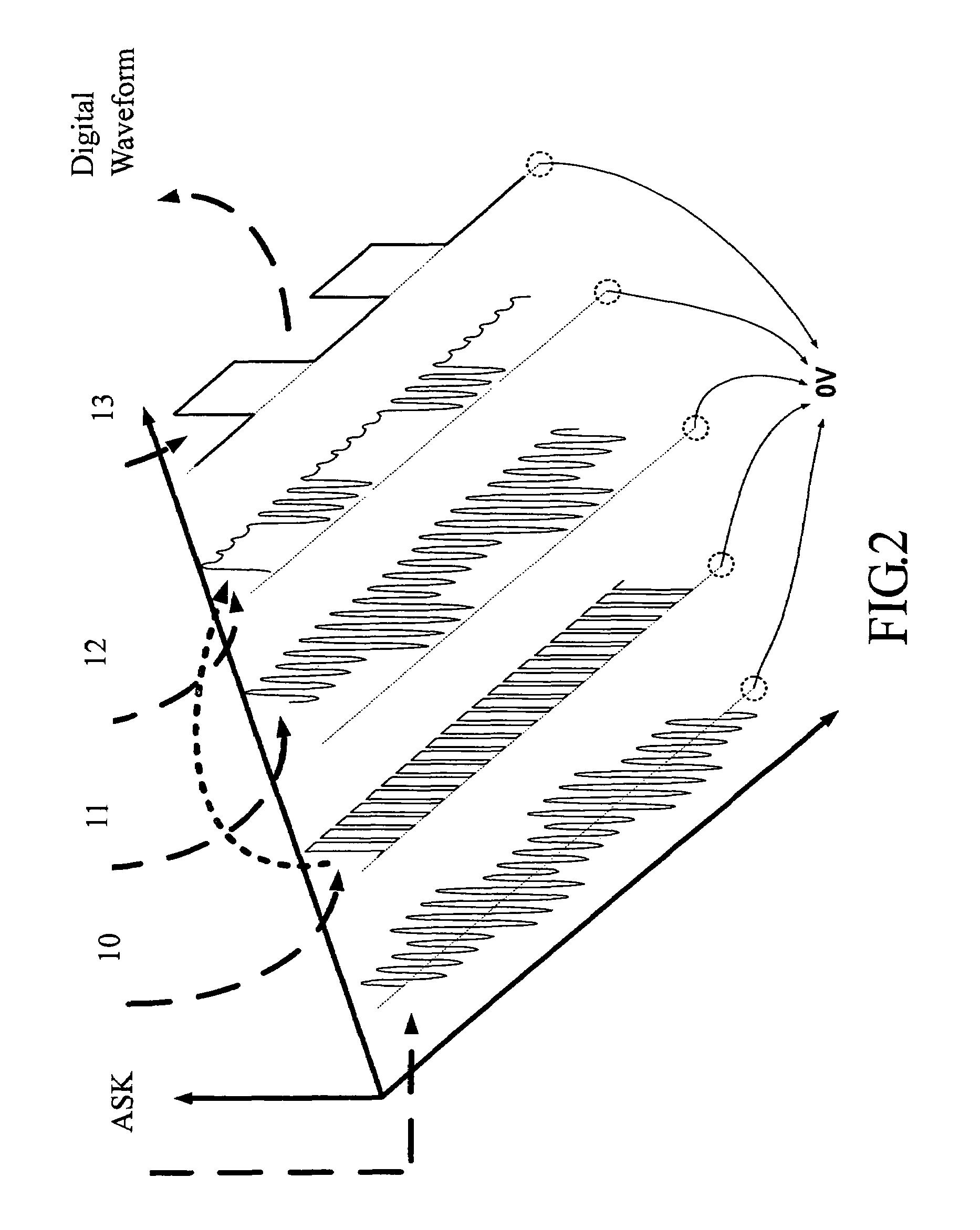 patent us7609783