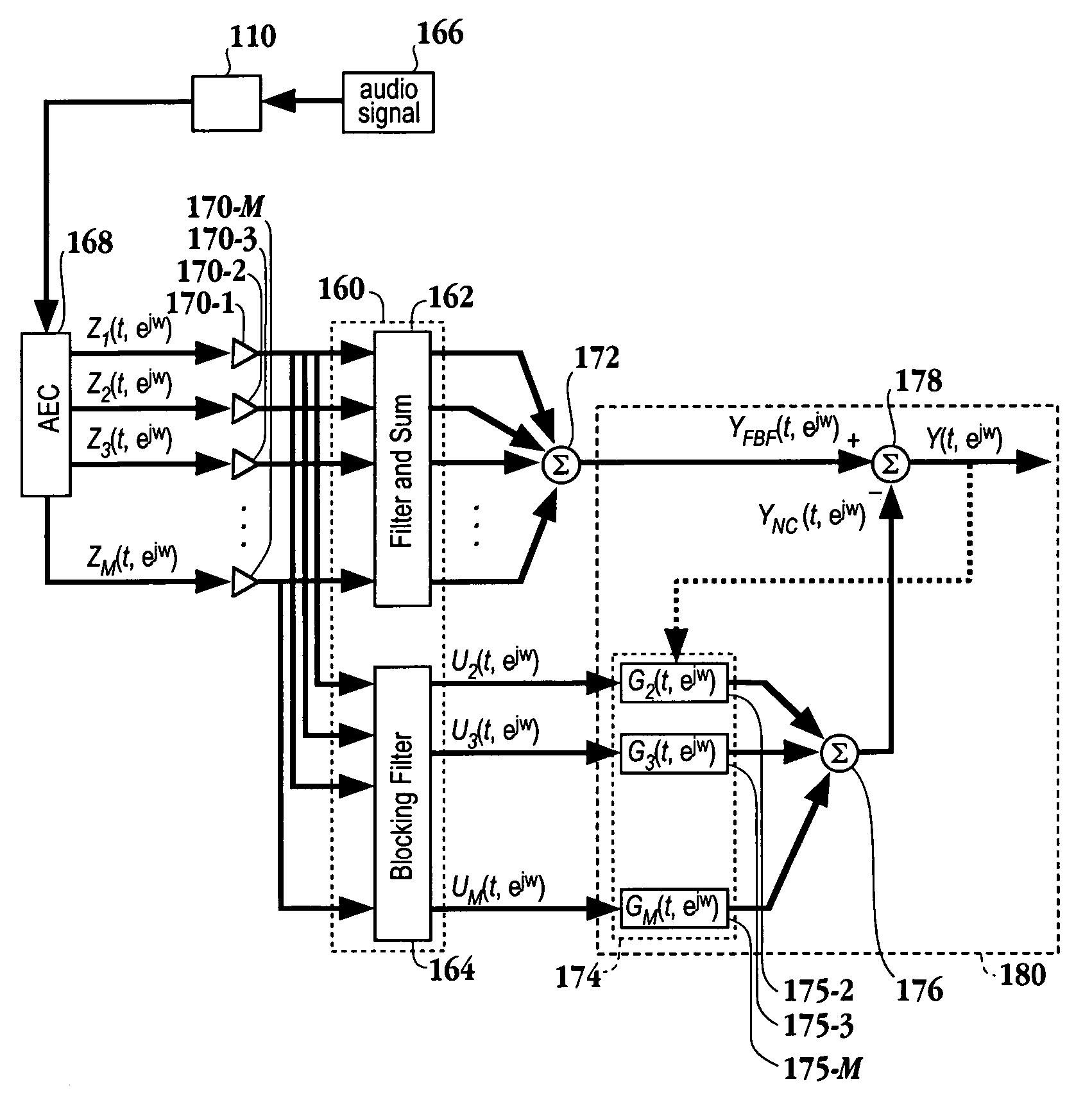 audio input system
