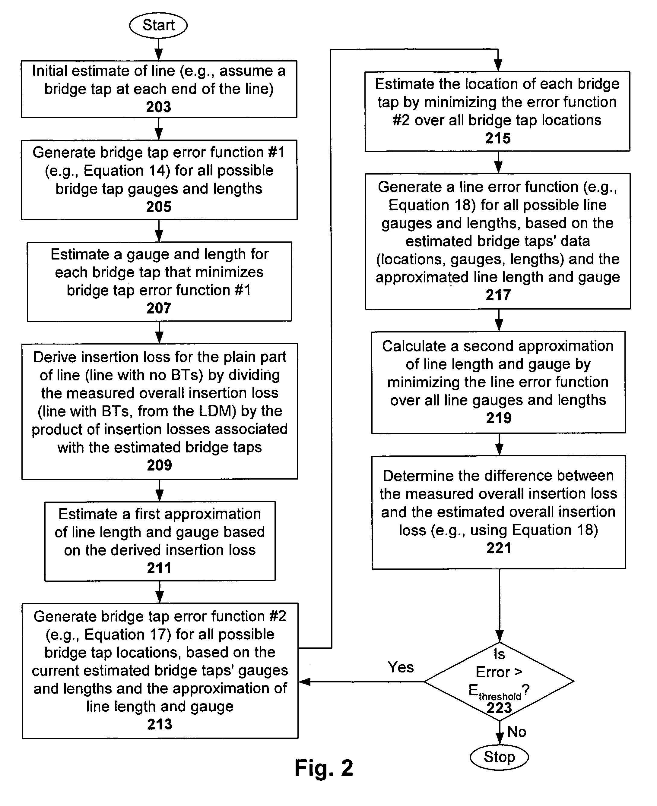 Line Drawing Algorithm Derivation : Patent us double ended line probing delp for