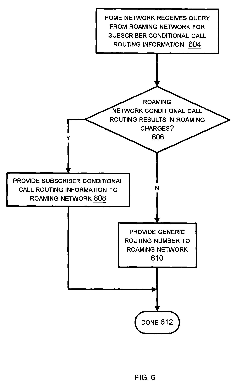 Patent US7627314