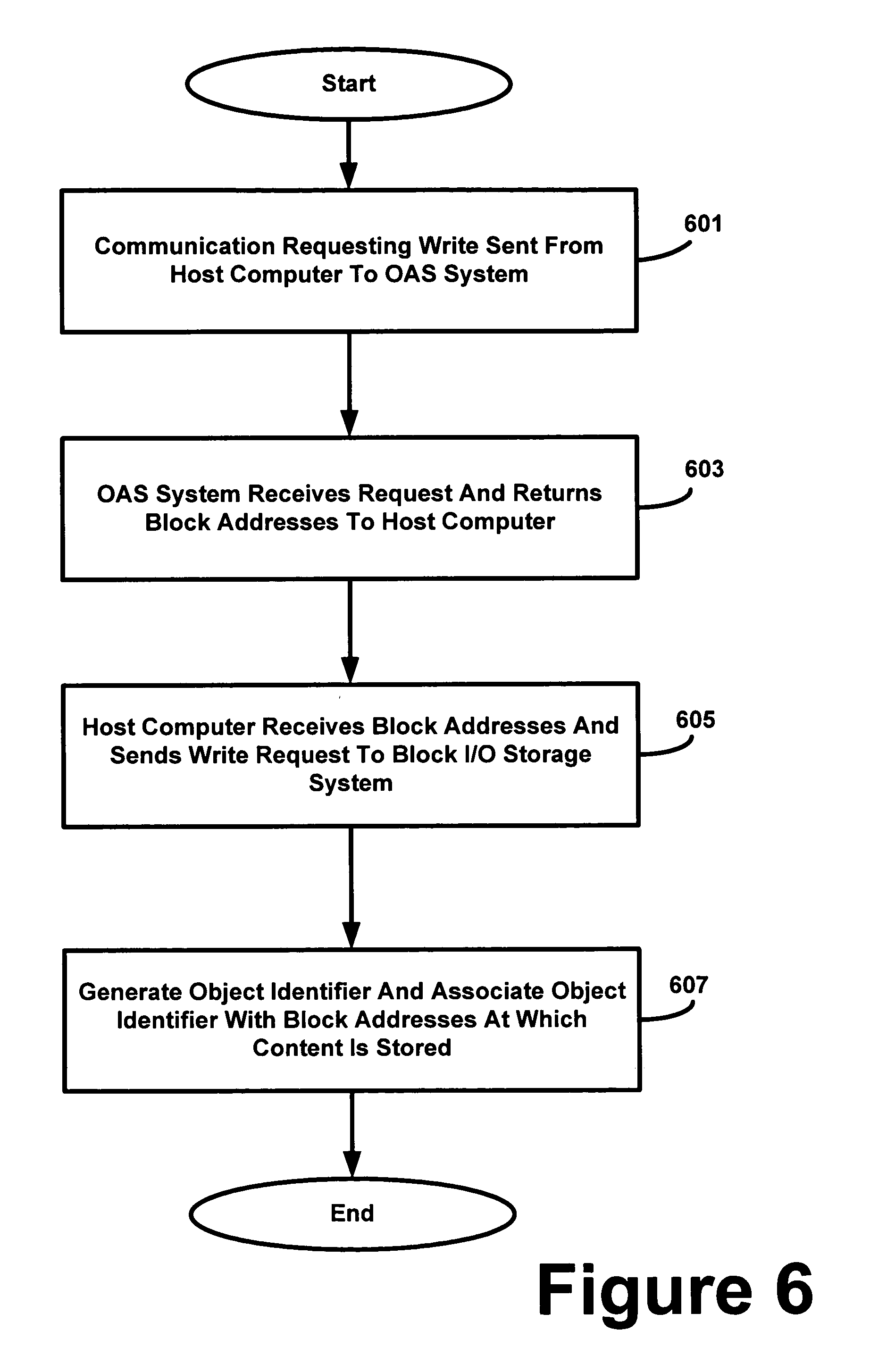 Patent US7627710 - Converting an object identifier to a ...
