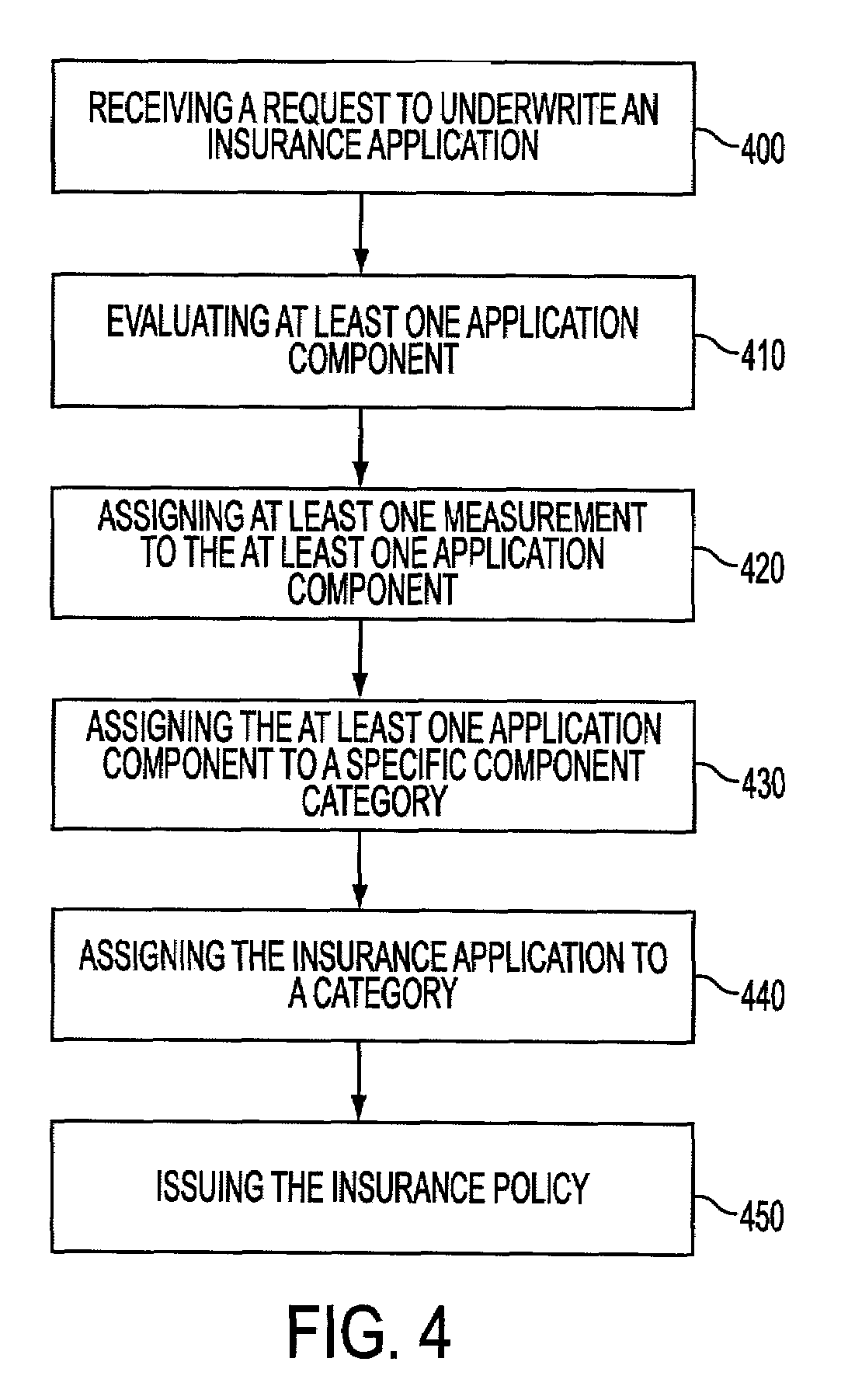 Patent US7630910 System for casebased insurance underwriting – Reading a Triple Beam Balance Practice Worksheet