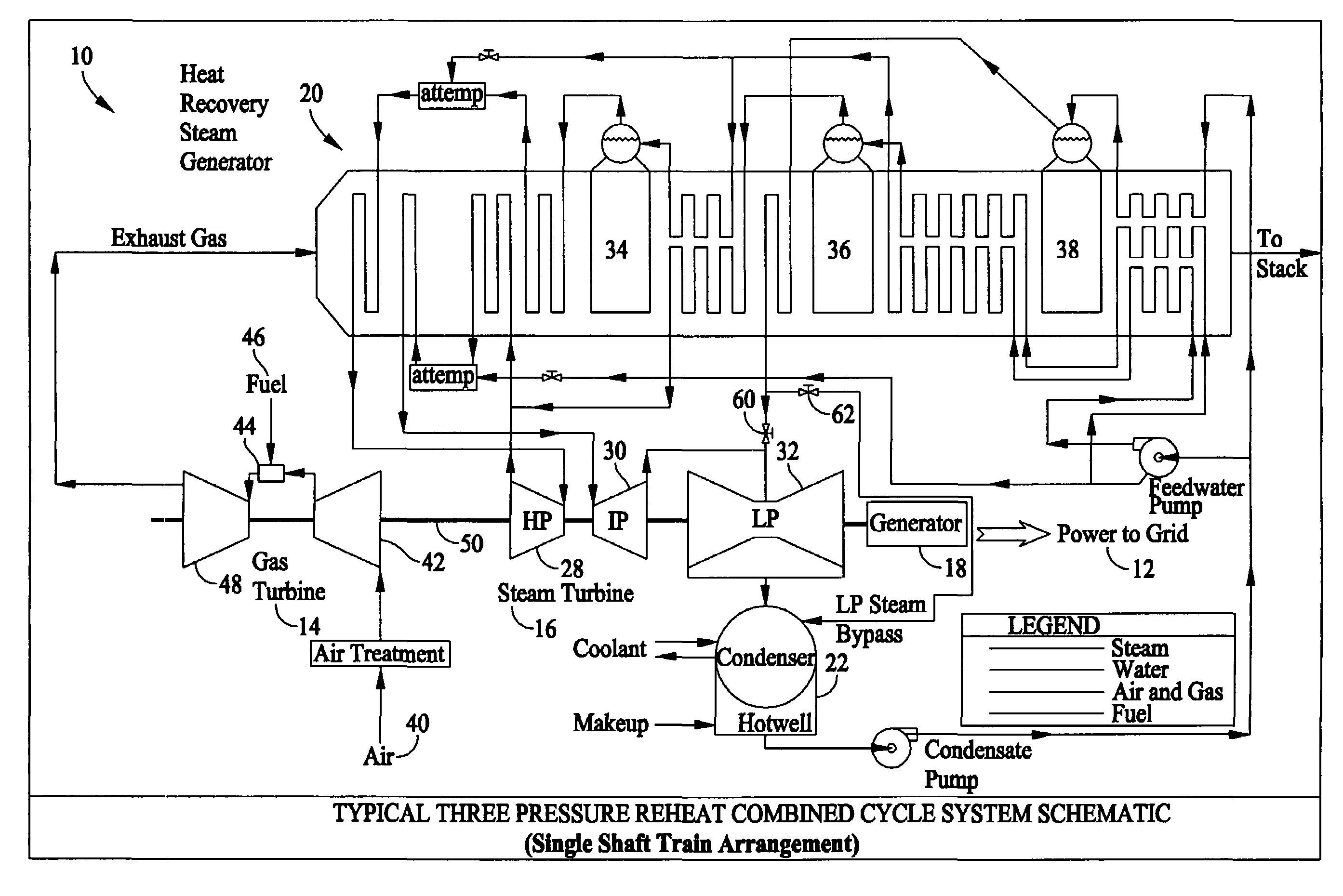 Turbine Efficiency Equation Tessshebaylo