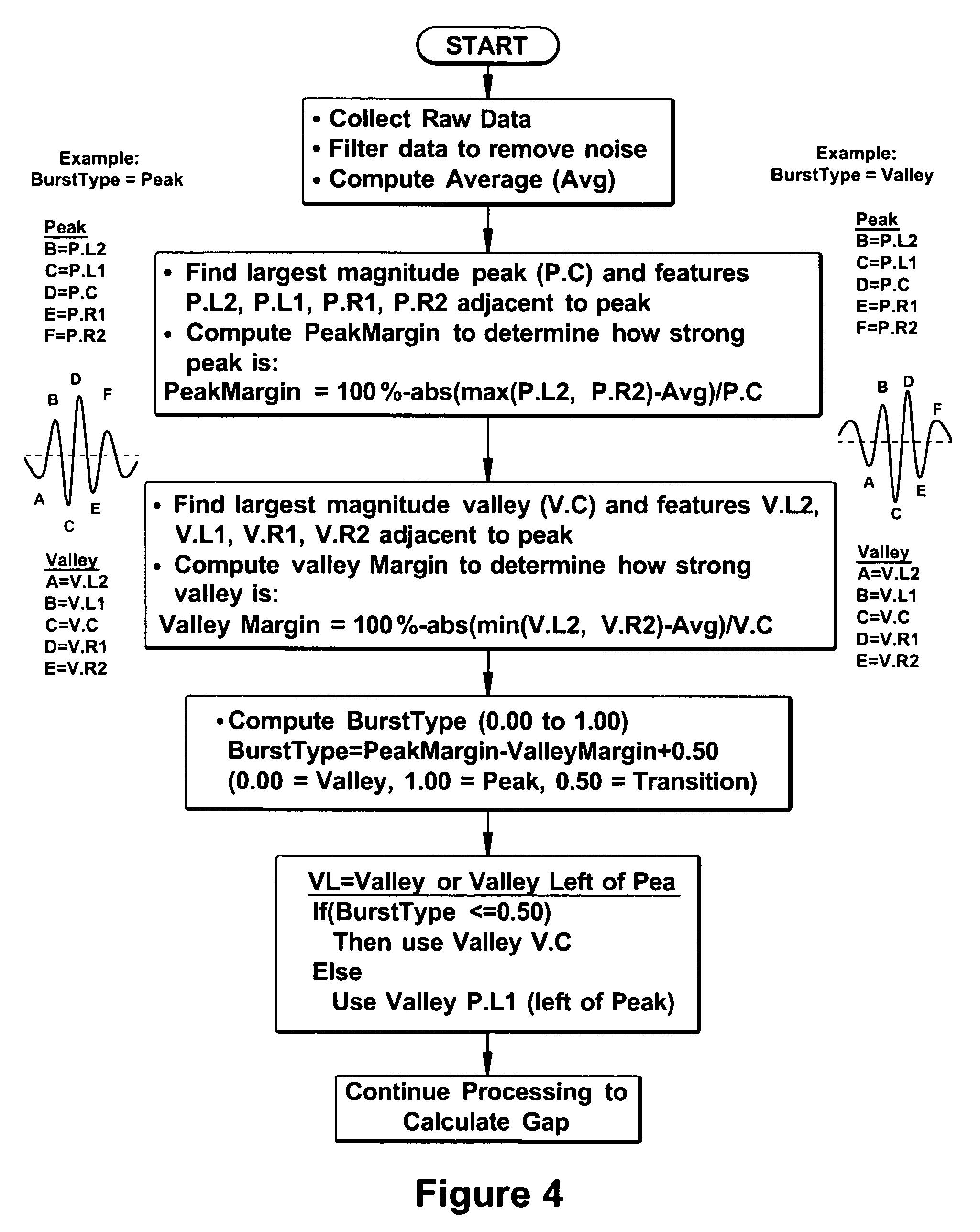 Vyhláška č 501 2006 sb