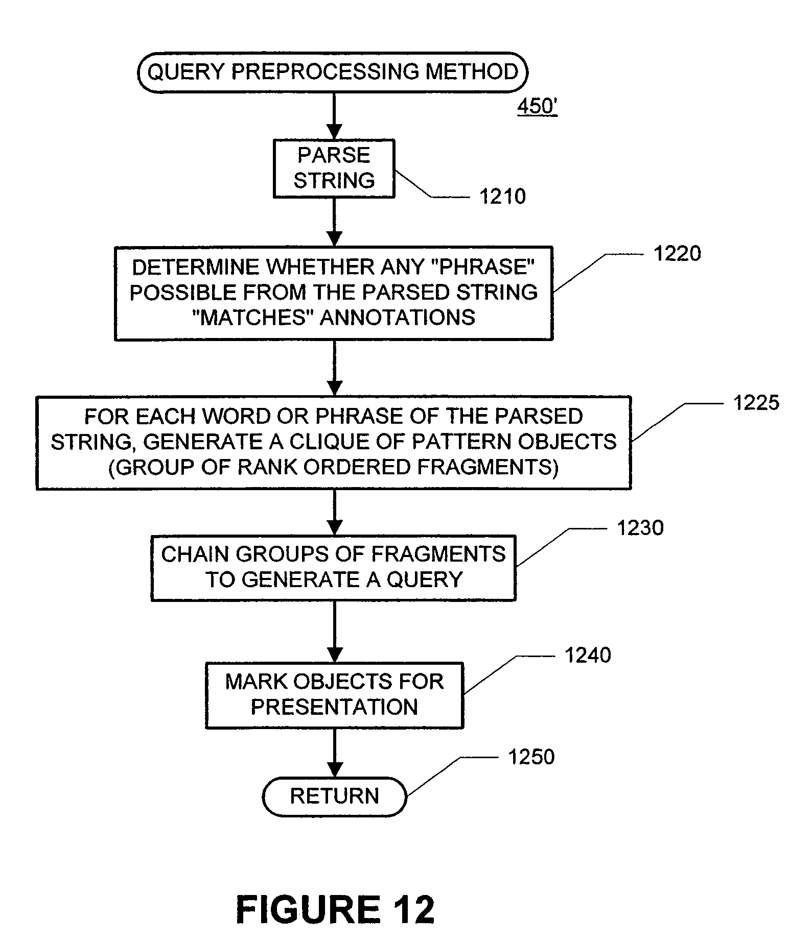 patent us7640254 methods apparatus and data structures for