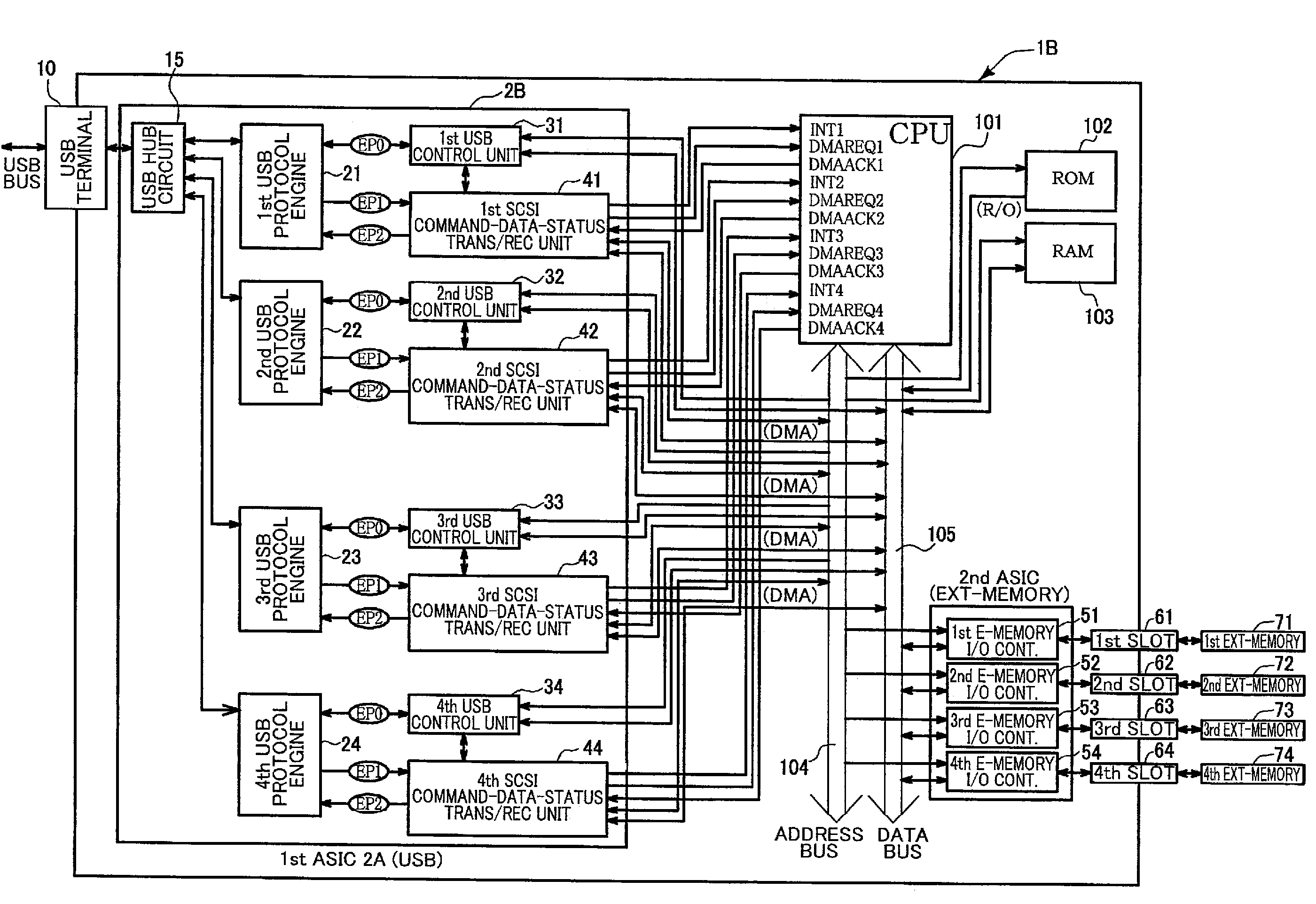 Patent Us7640366 Storage Controller To Control Access Scsi Usb Wiring Diagram Drawing
