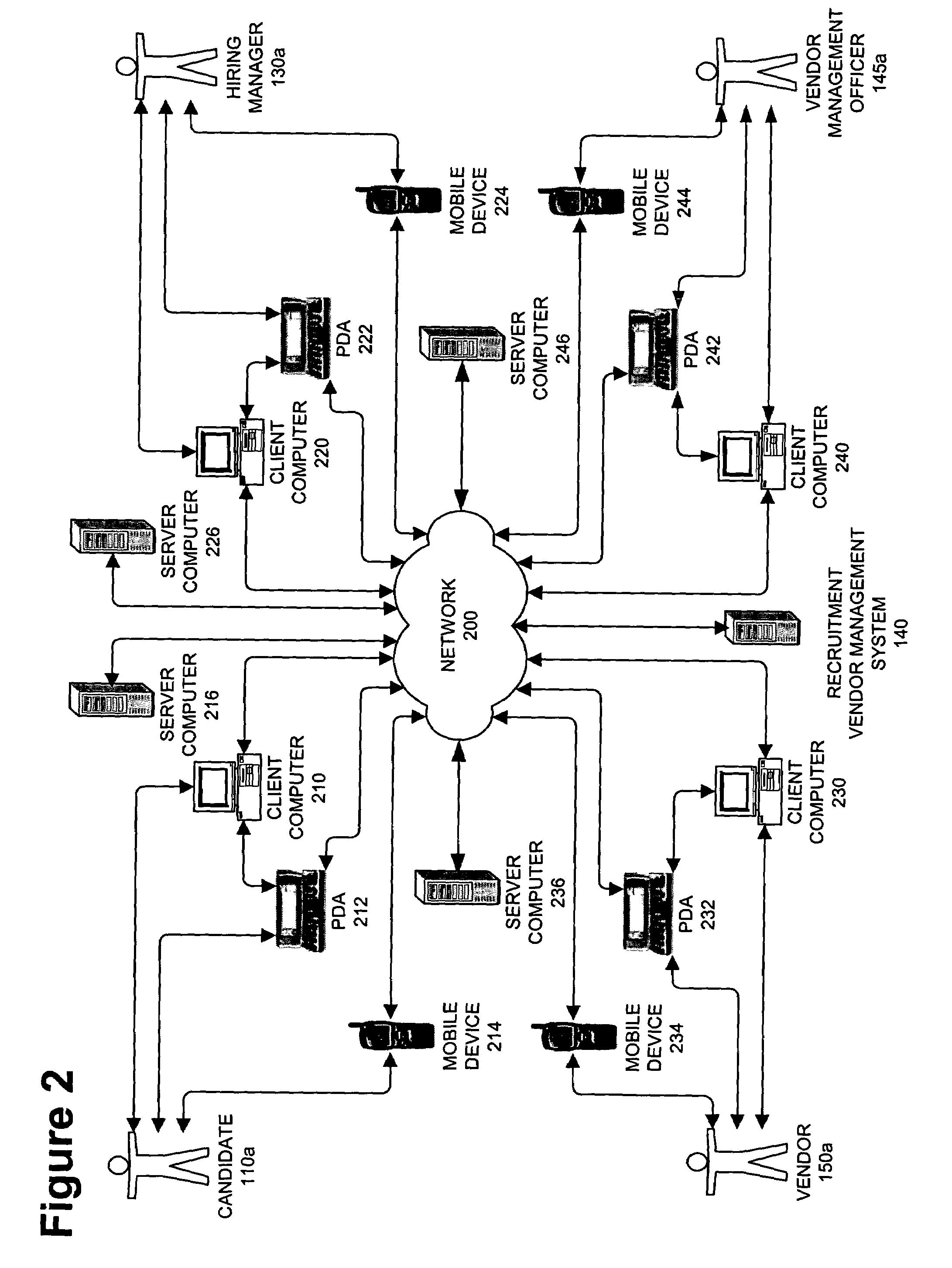Patent US Recruitment vendor management system