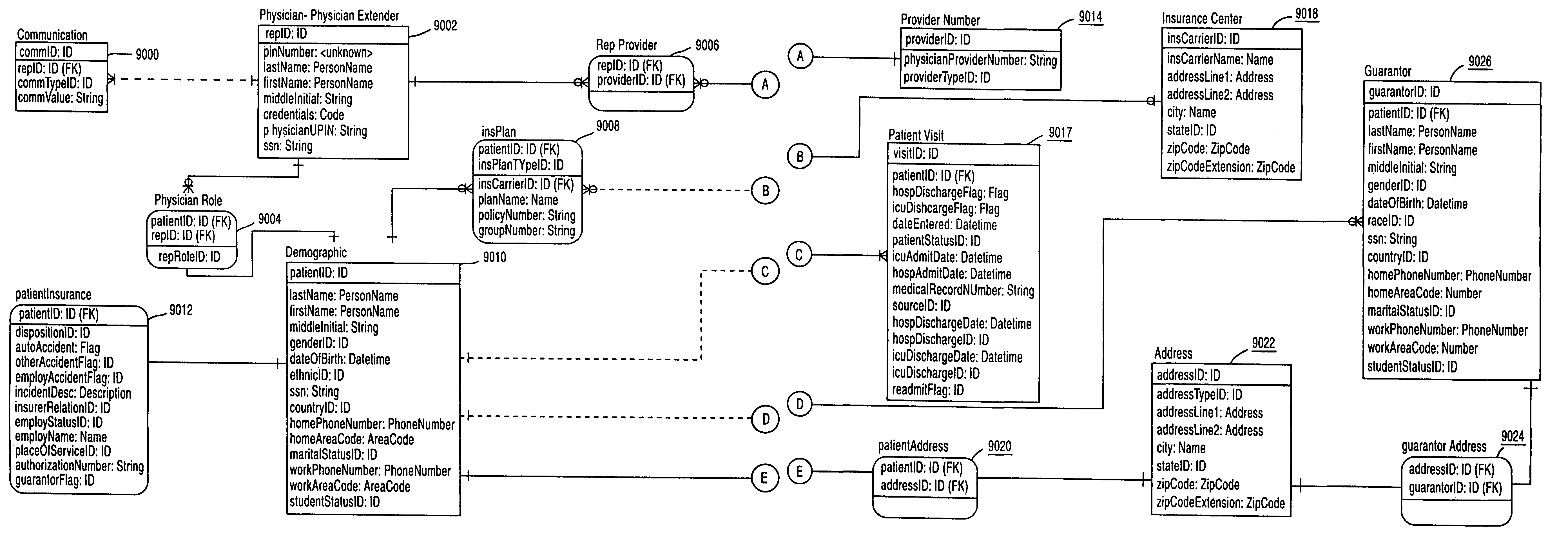 Patent US Video Visitation System And Method For A Health - Xin zip code us