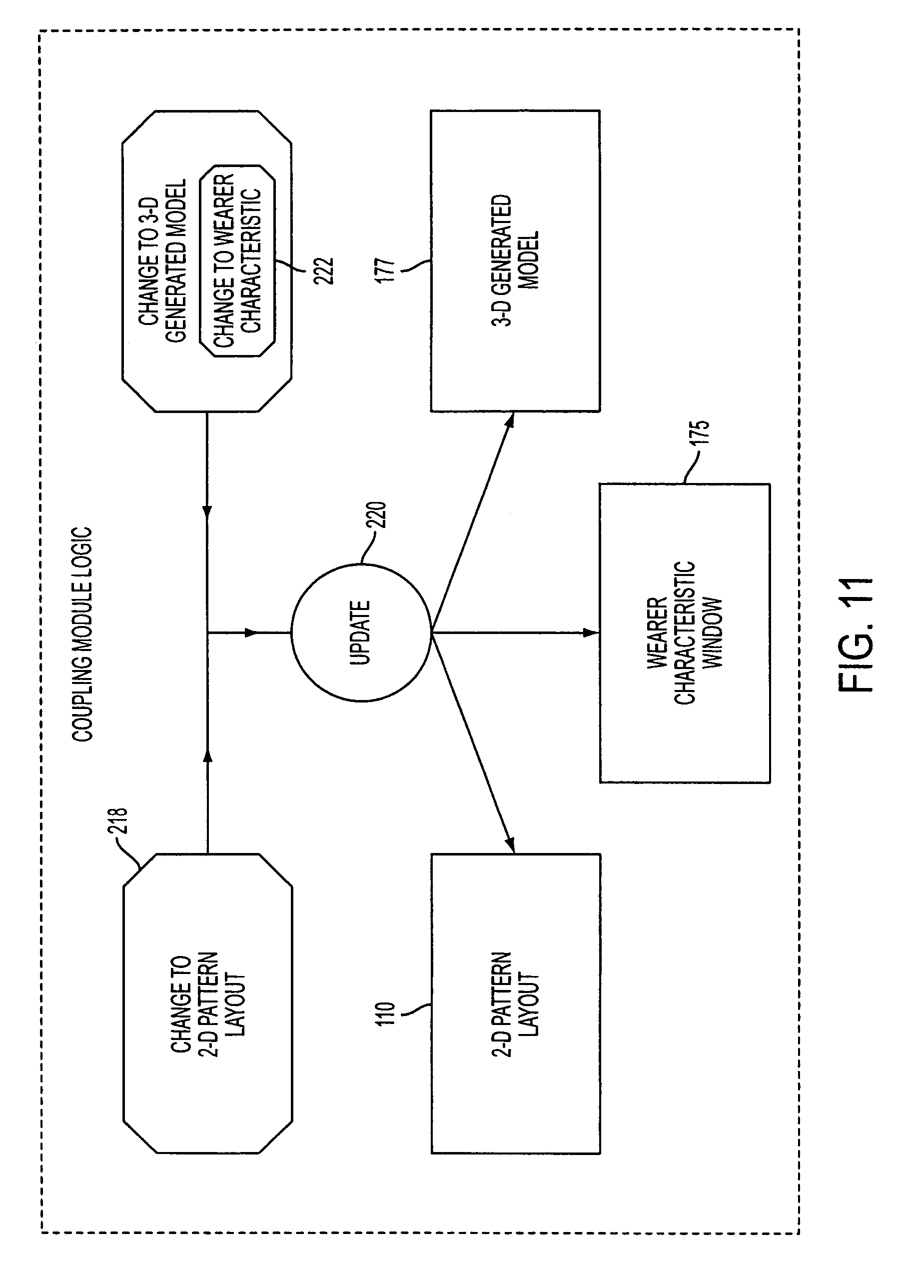 Patent Us7657340 System Apparatus And Method For