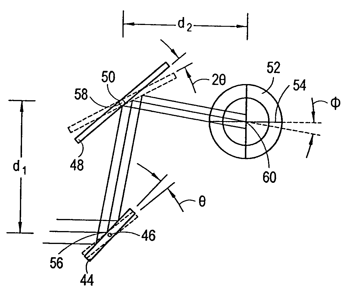 patent us7662147 - beam steering system for corneal laser surgery