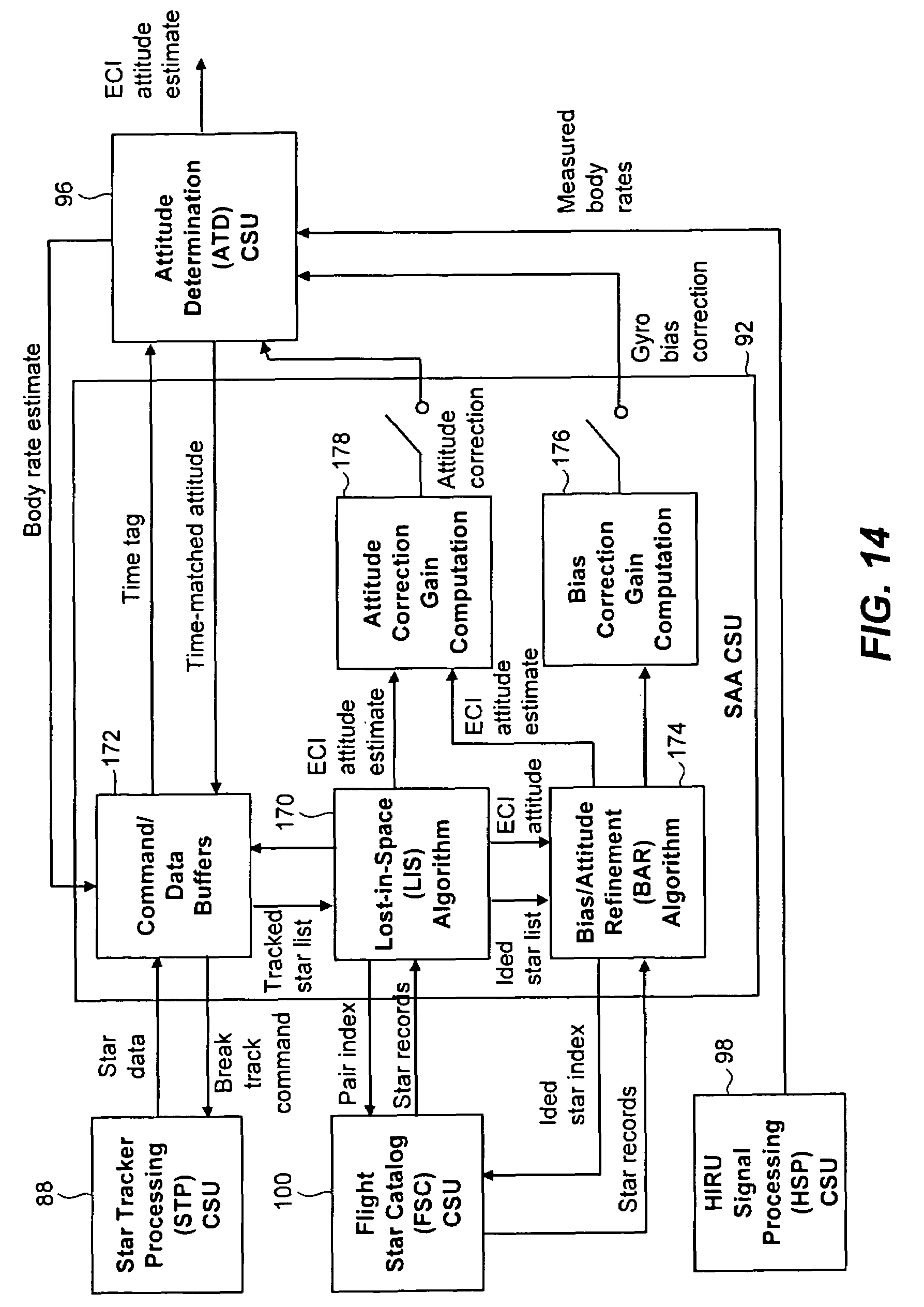 Patent Us7665695 Unified Attitude Control For Spacecraft Transfer Block Diagram Of The And Maneuvering Electronics Drawing