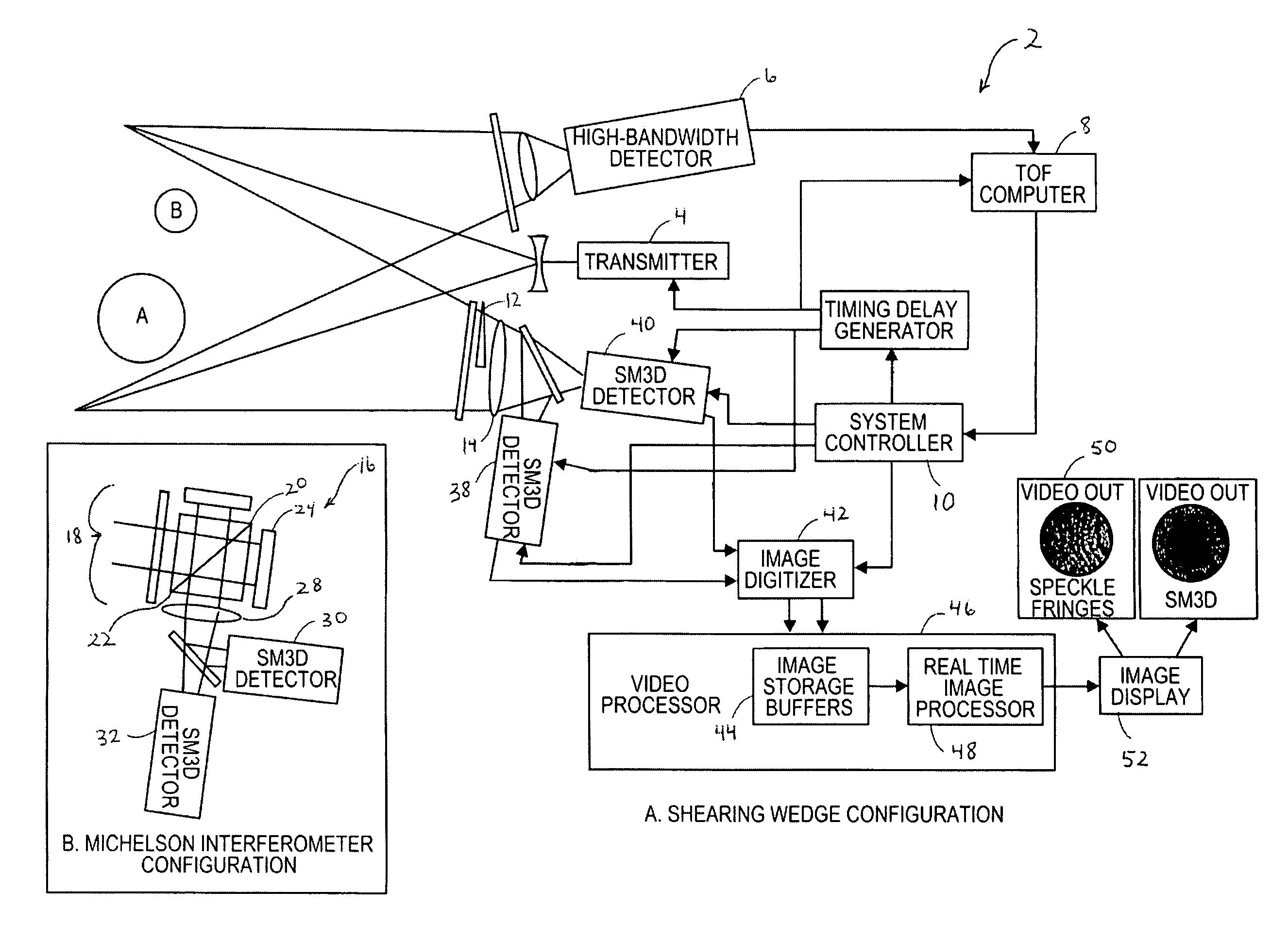 patent us7667824