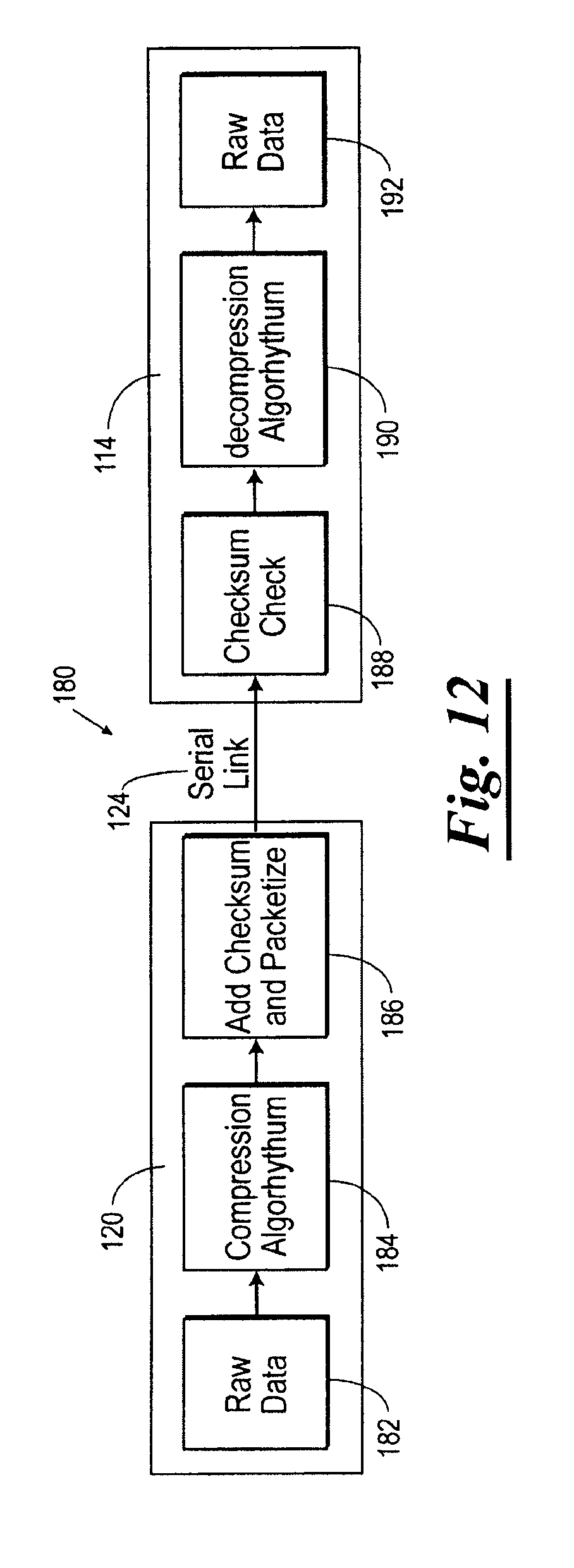 patent us7668666 method and device for securely storing data patent drawing