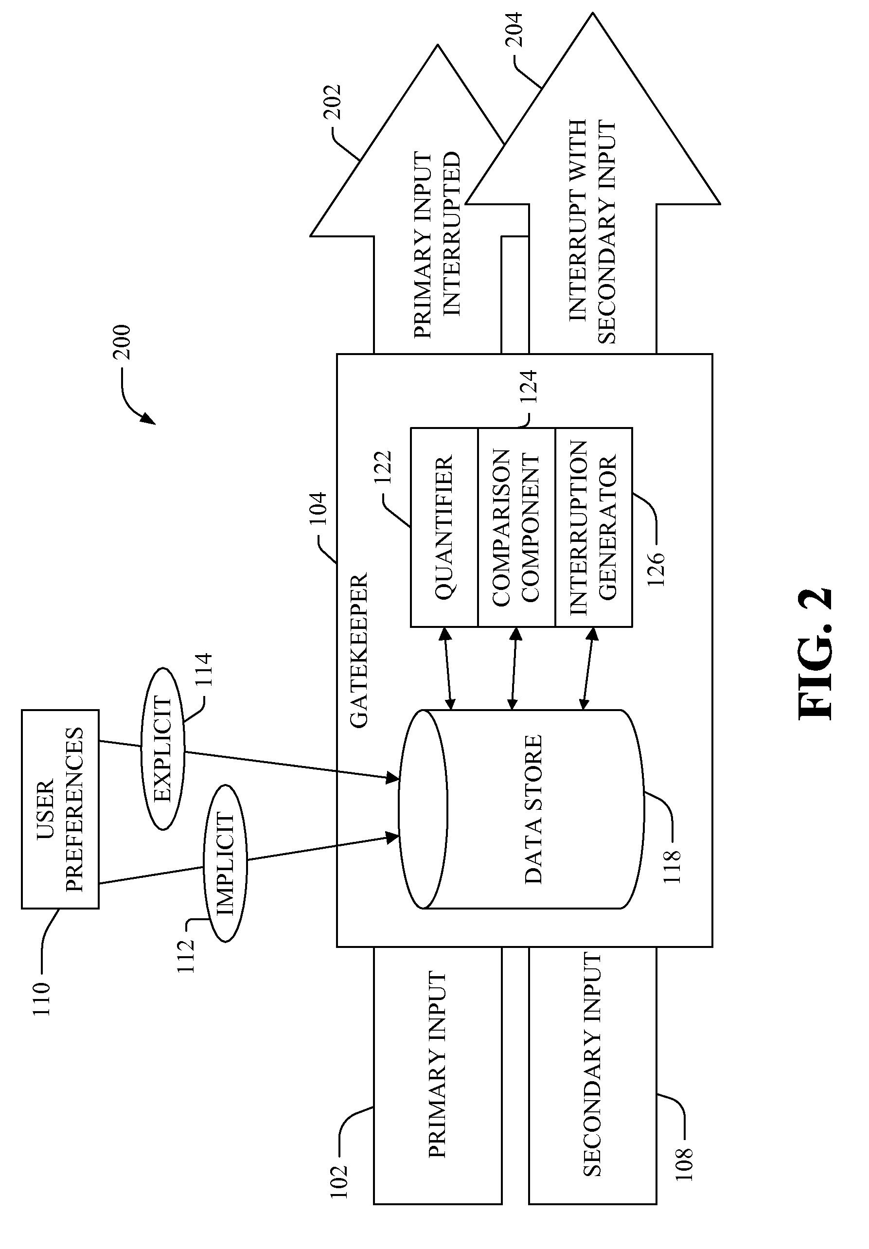 patent us7673088