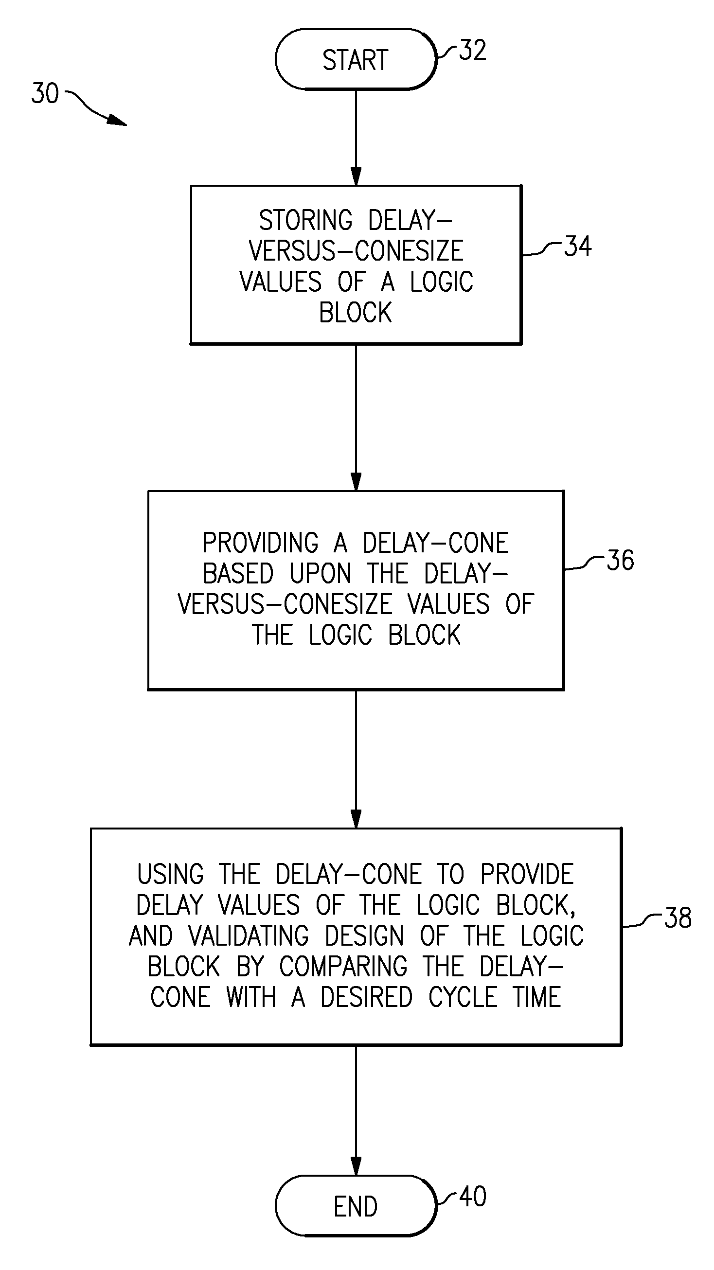 Patent Us7676779 Logic Block Timing Estimation Using Conesize Diagram Drawing