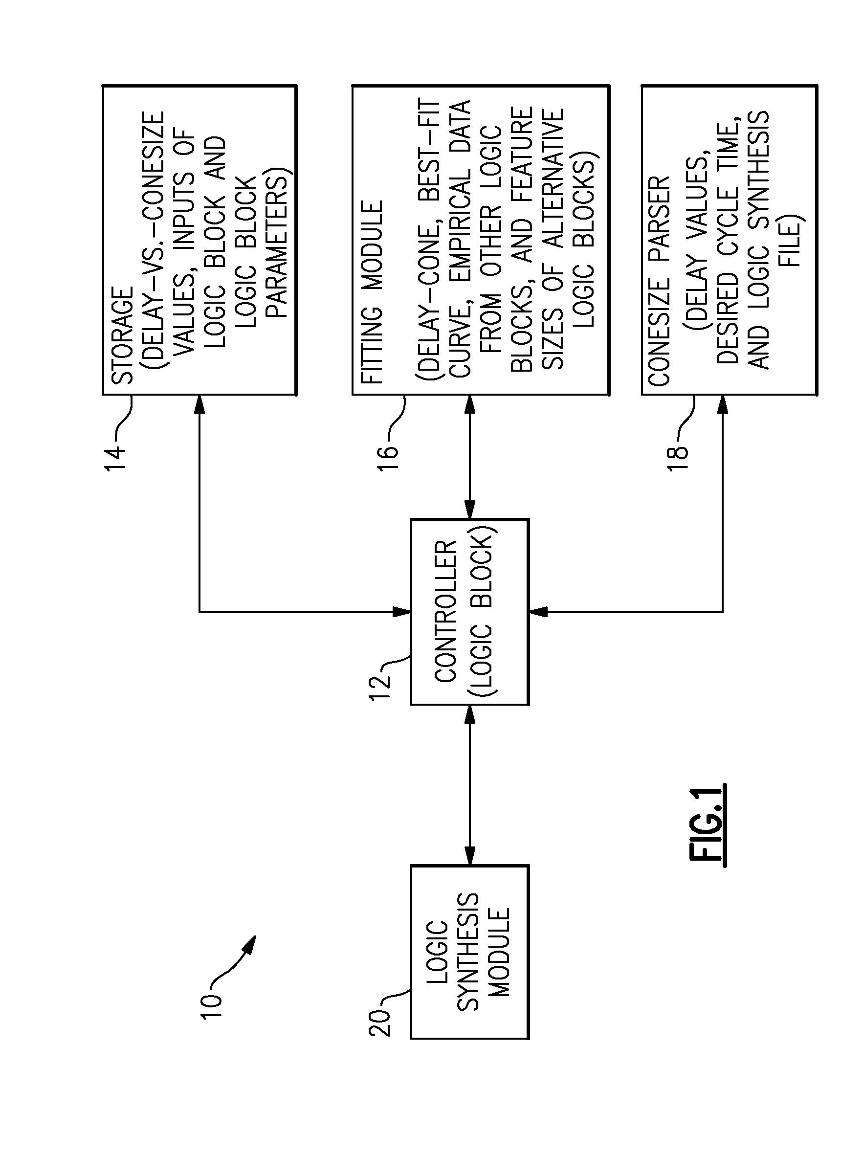 Patent Us7676779 Logic Block Timing Estimation Using Conesize Diagram Drawing