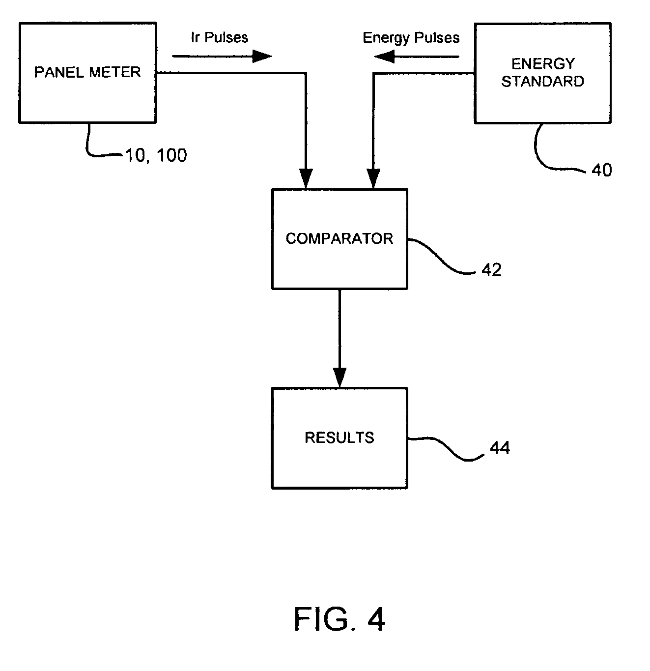 patent us test pulses for enabling revenue testable panel patent drawing