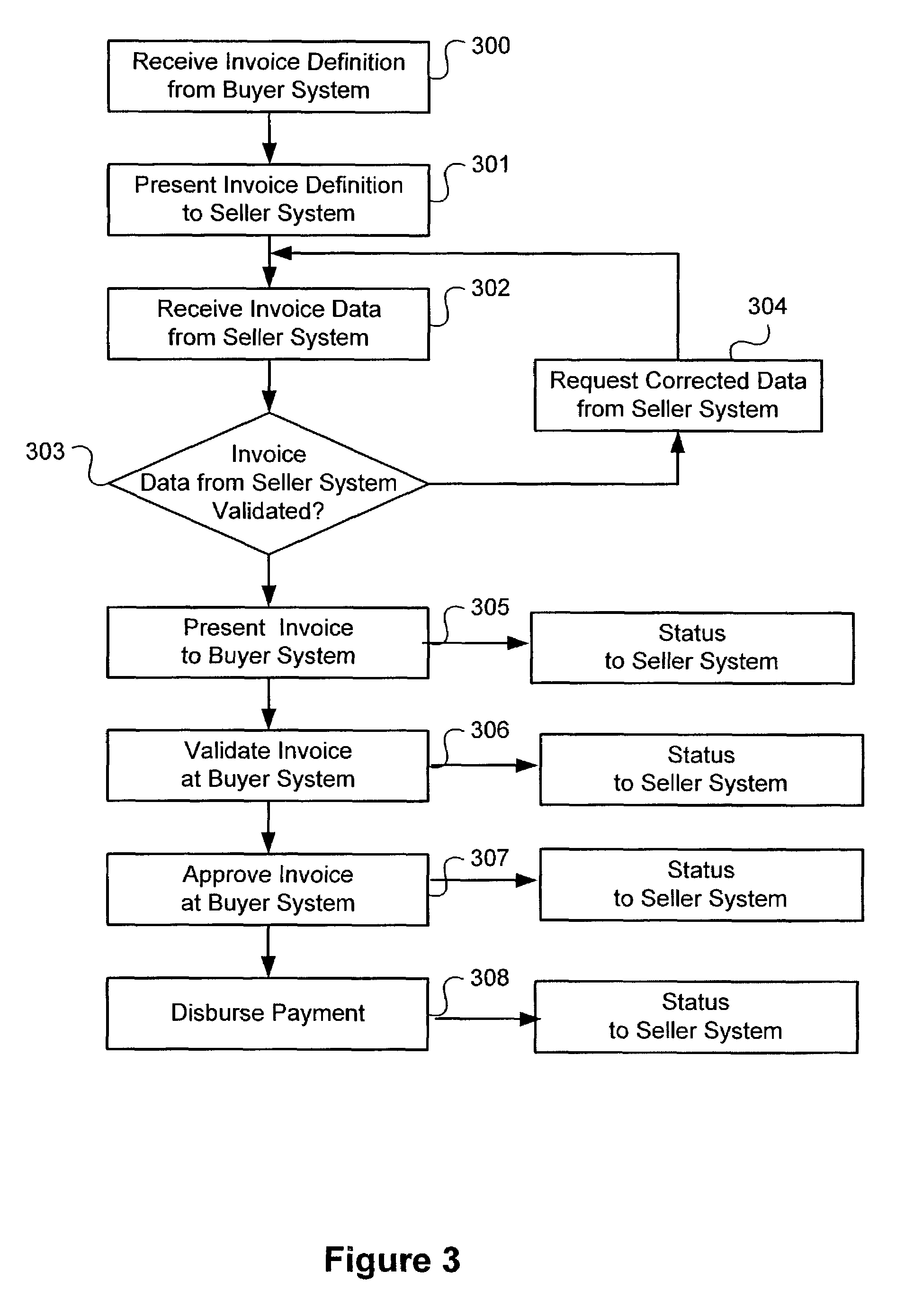 Sample Invoice Google Docs Patent Us  System And Method For Payer Buyer Defined  Quote Invoice Template Pdf with Invoice And Billing Software Word Patent Drawing Simple Tax Invoice Template