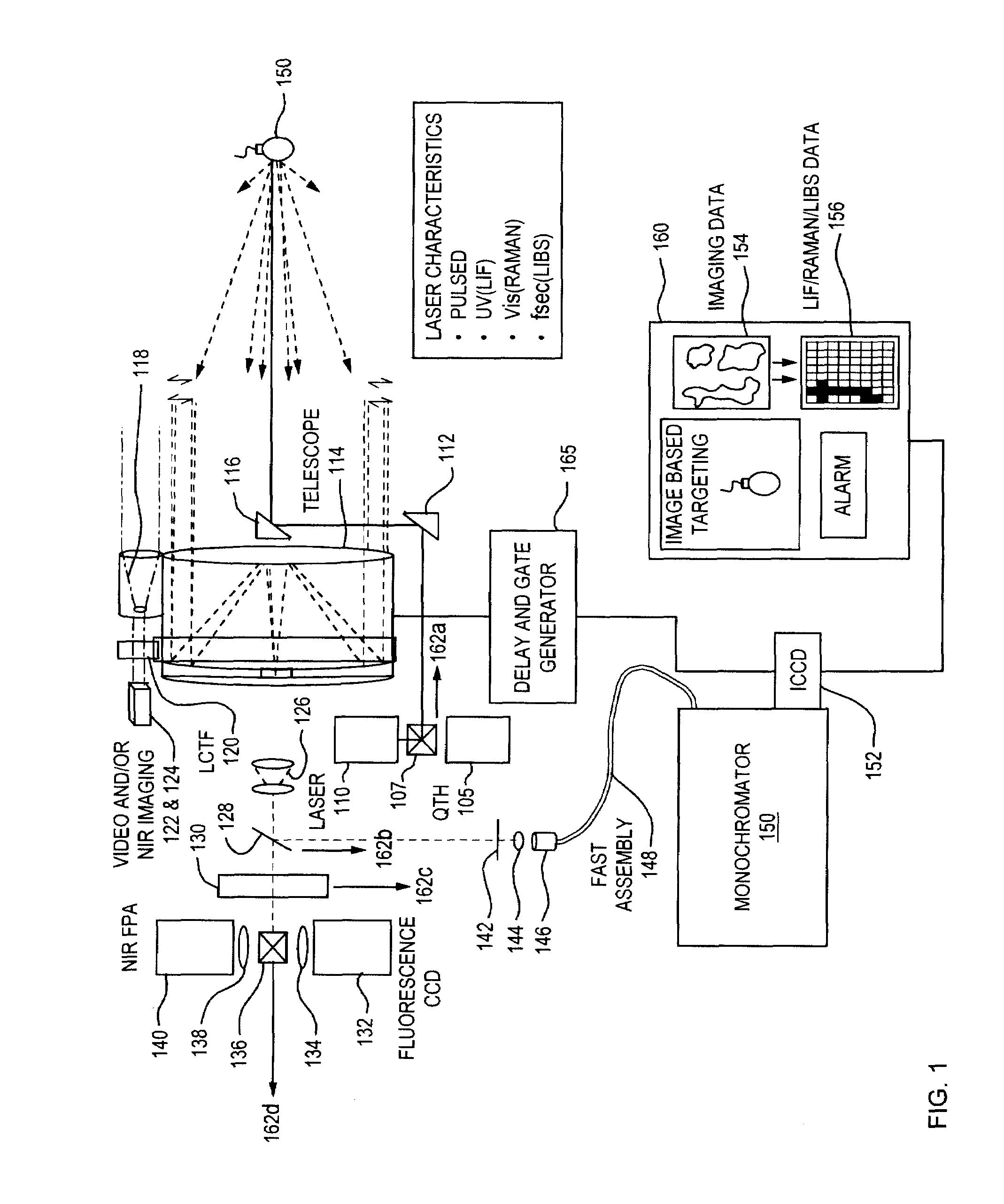 电路 电路图 电子 工程图 平面图 原理图 2138_2565