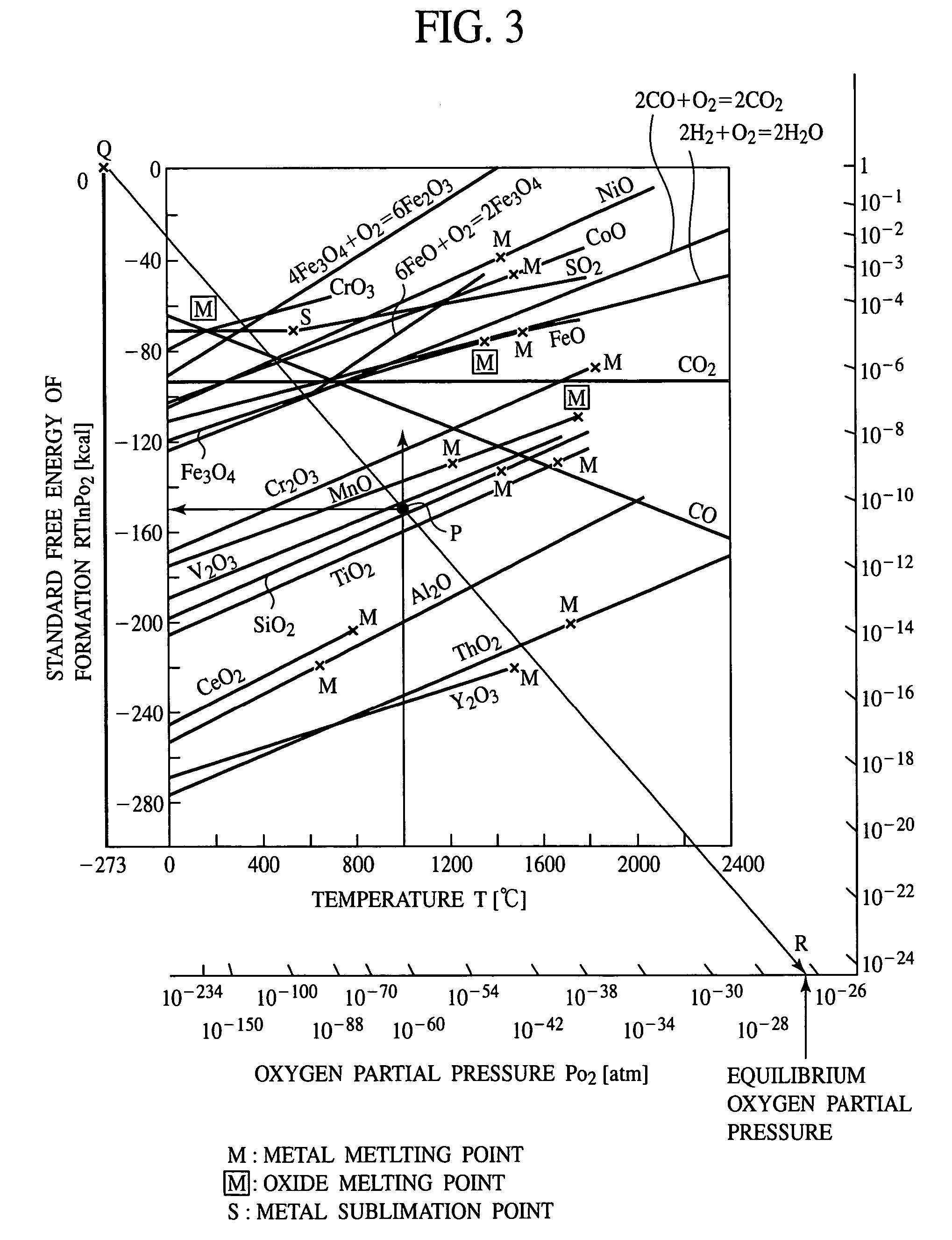 Diagram boron ellignham schematic wiring diagram images for ellingham diagrams 5cheapdiscountcode6 gq rh 5cheapdiscountcode6 gq ccuart Choice Image