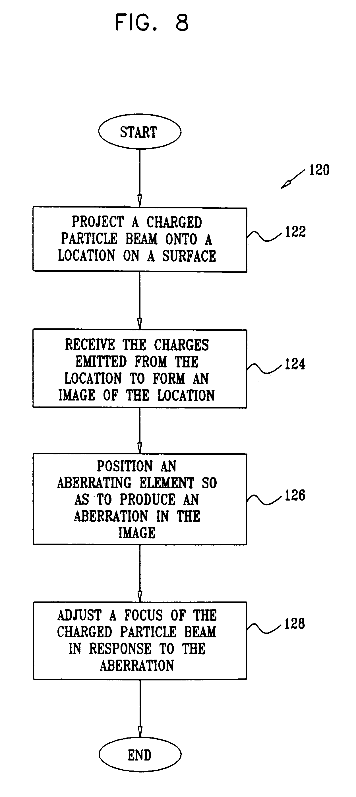 Patent US7696497 - Focusing system and method for a charged ...