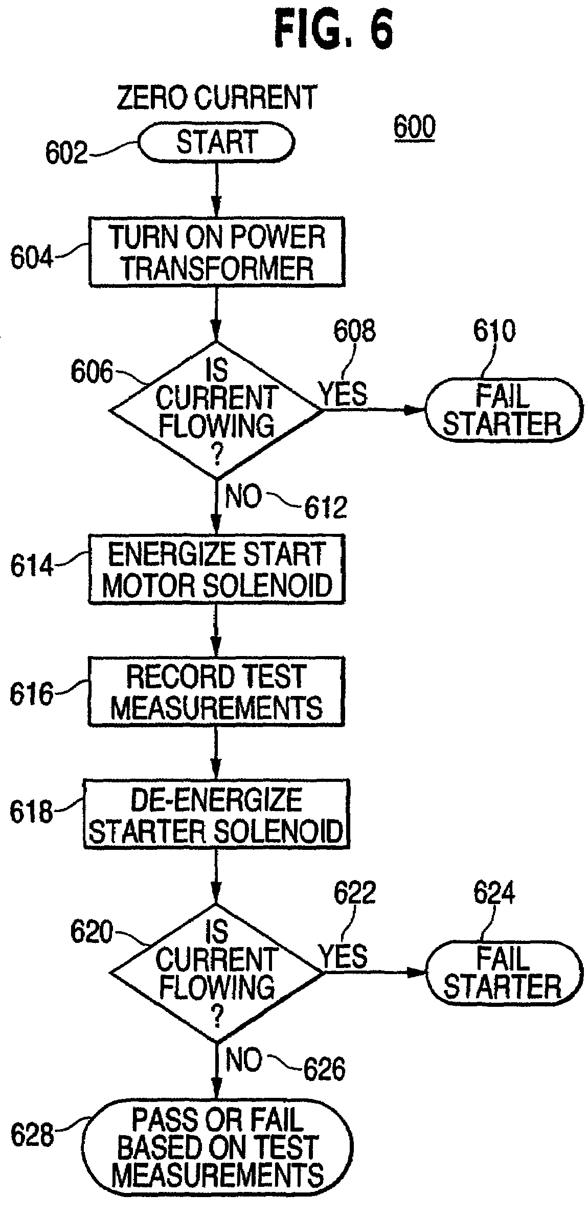 Patent Us7696759 Alternator And Starter Tester With Bench Test Solenoid Ford Drawing