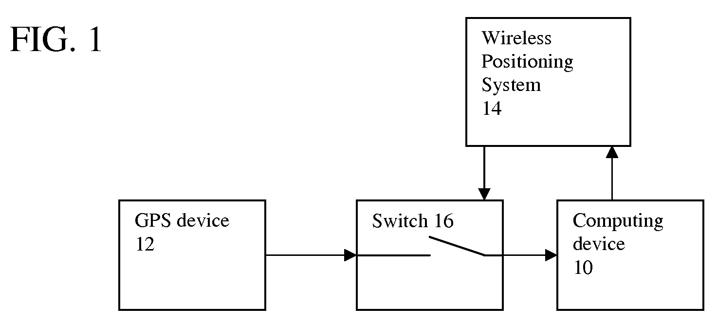 methods of wireless computing Data encoding techniques networks: data encoding 1 analog and digital transmissions figure 2-23the use of both analog and digital transmissions for a computer to computer call conversion is done by the modems and codecs networks: data encoding 2.