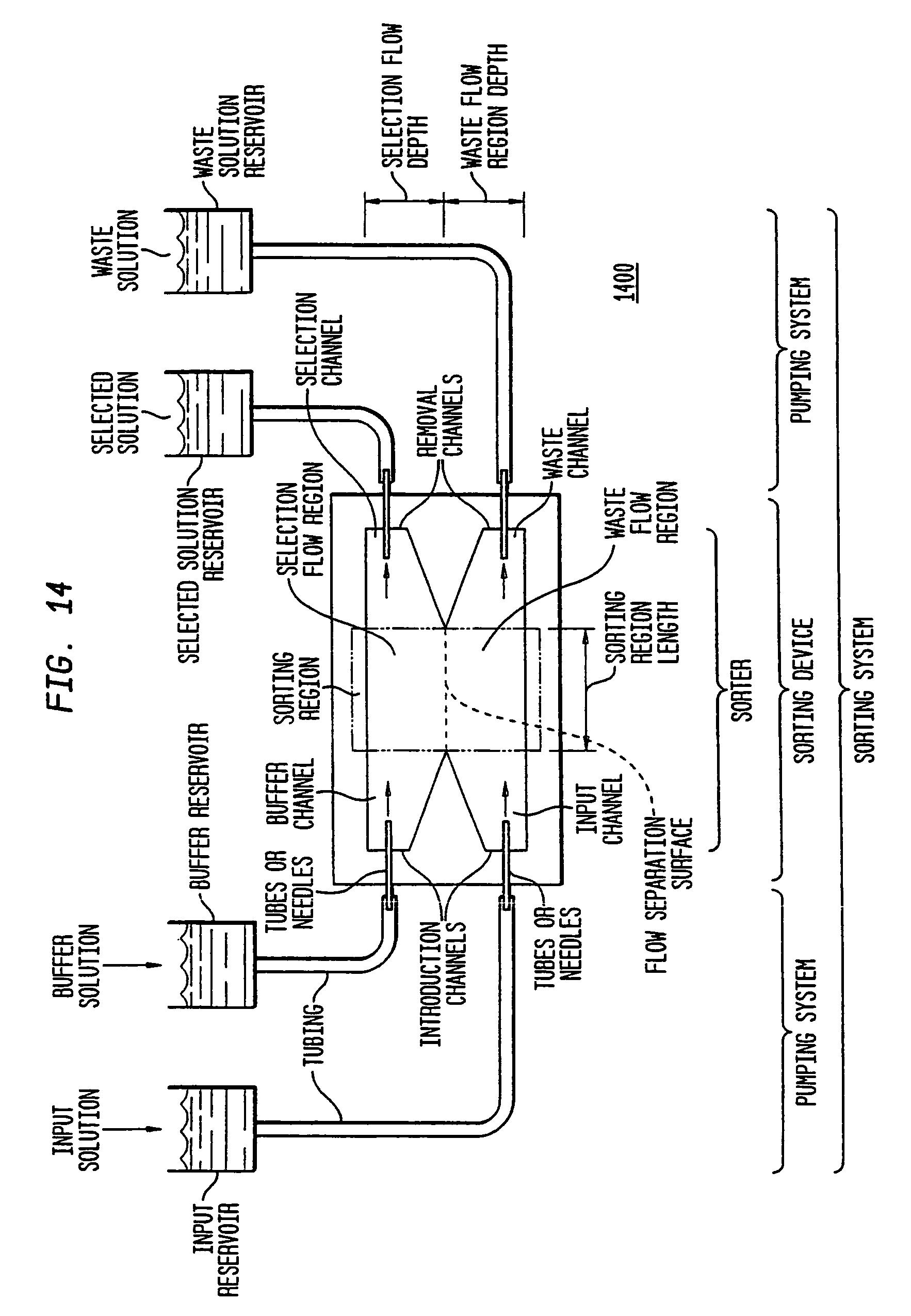patent us7699767