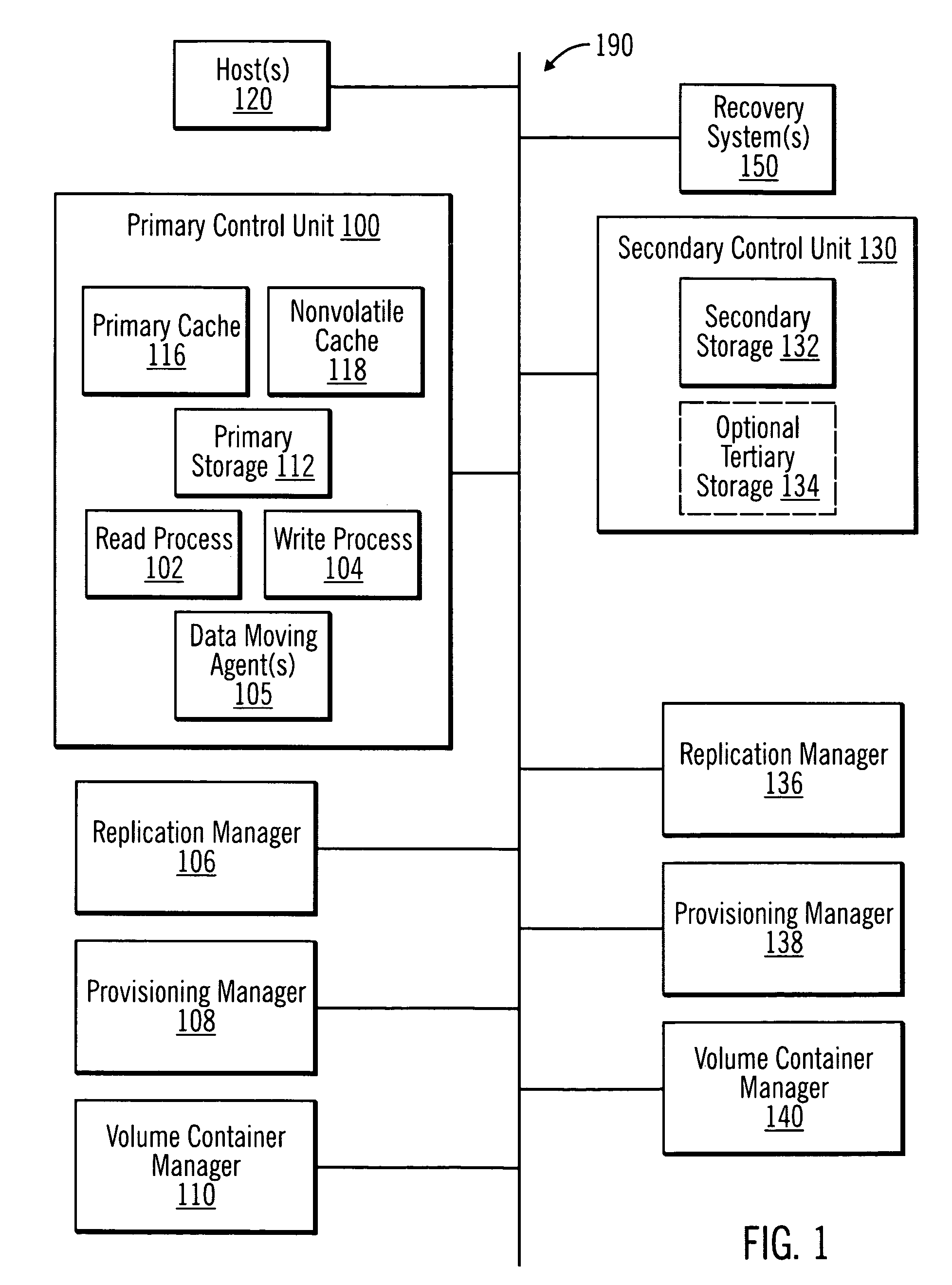 Container Volume Control : Patent us use of volume containers in replication