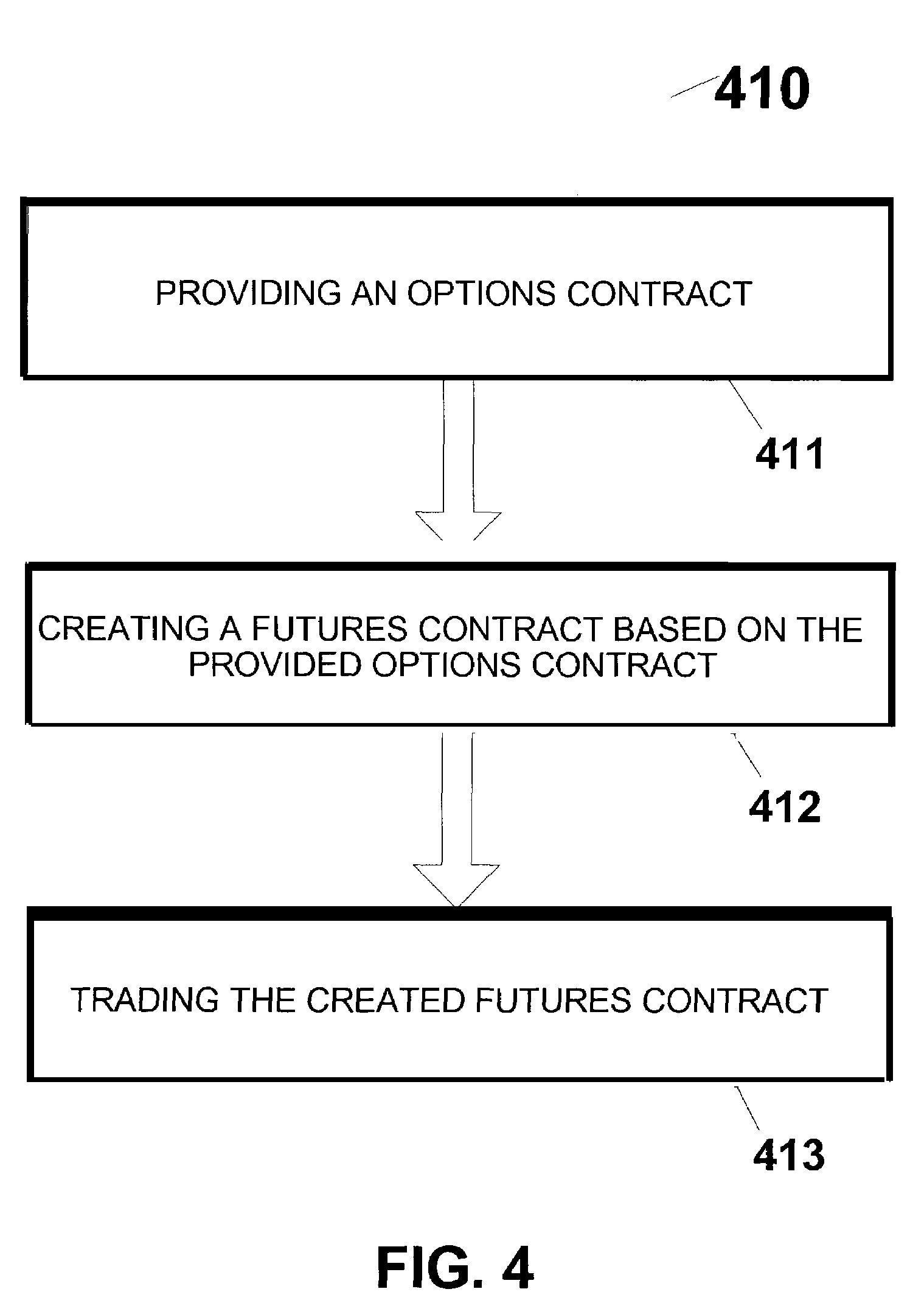 Where are options on futures traded