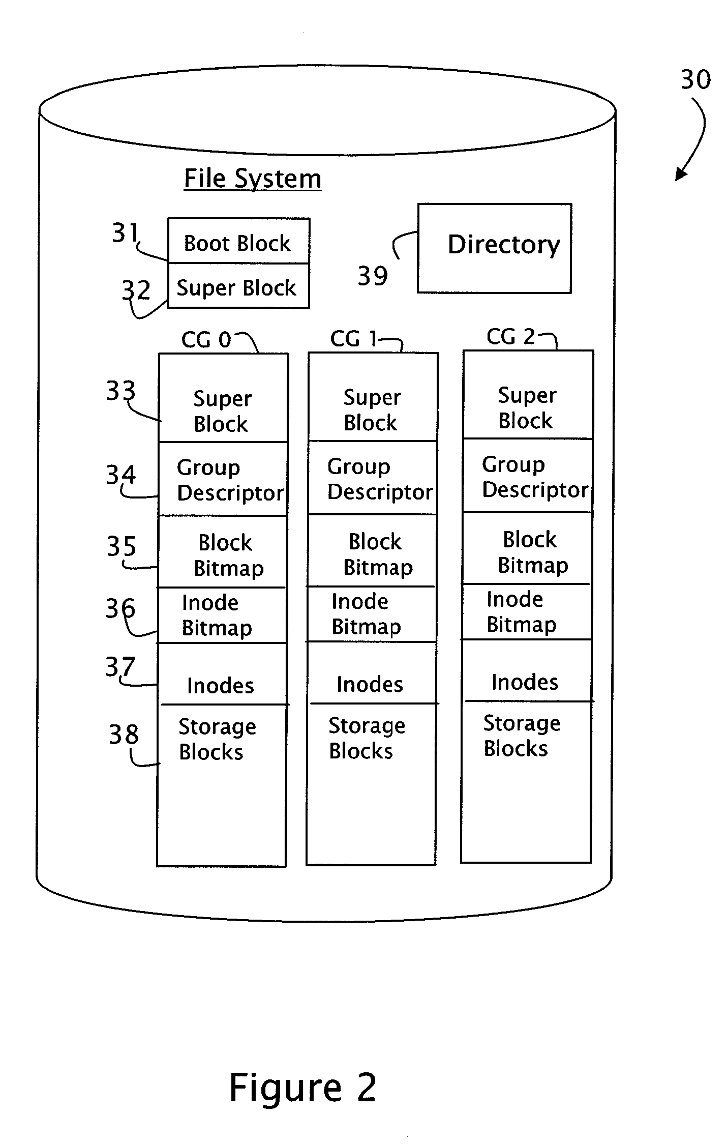 Patents                                                                                                                         Generate link with comments                           Architecture for performing file system checking on an active file system