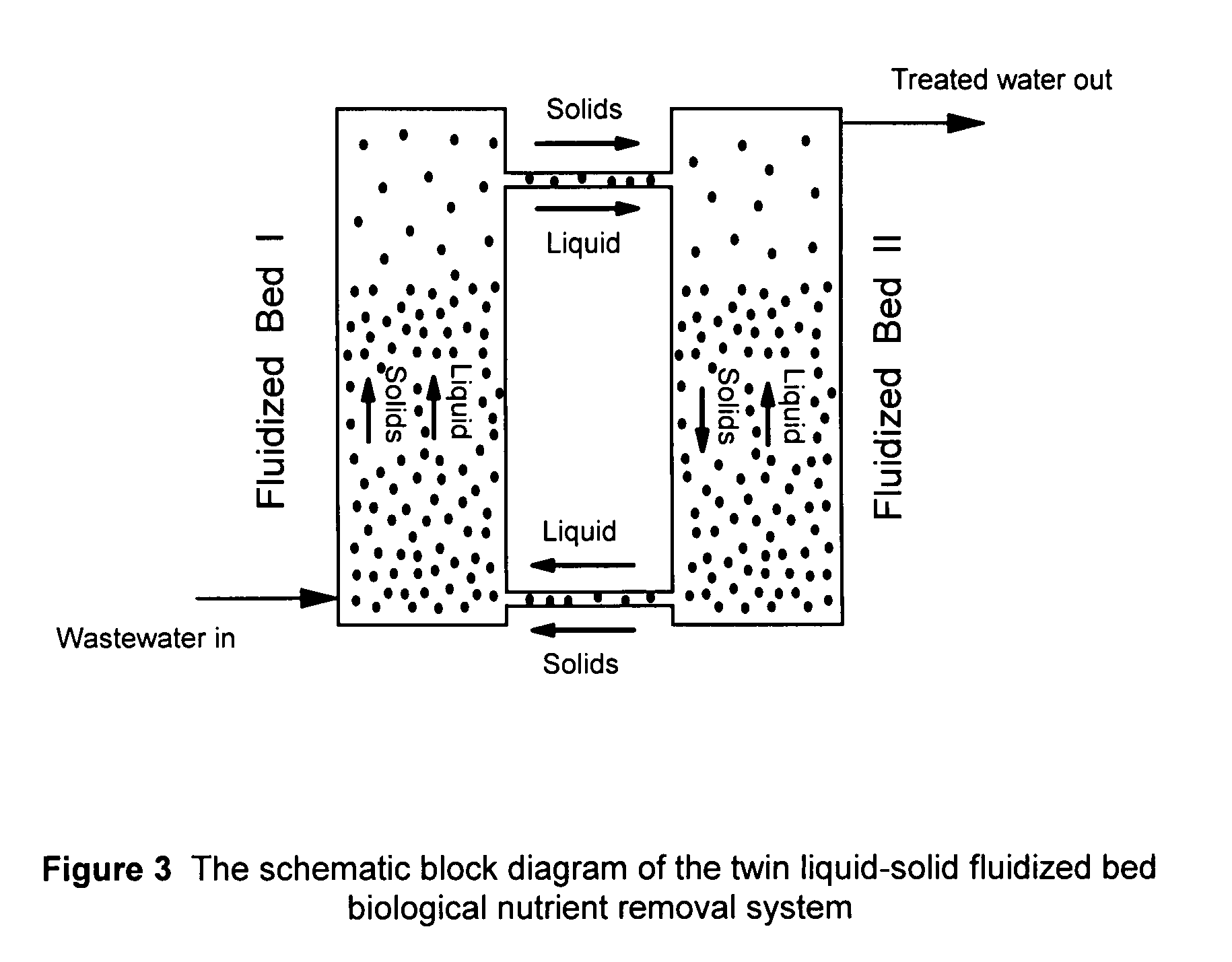 Patent Us7736513 Liquid Solid Fluidized Bed Waste Water