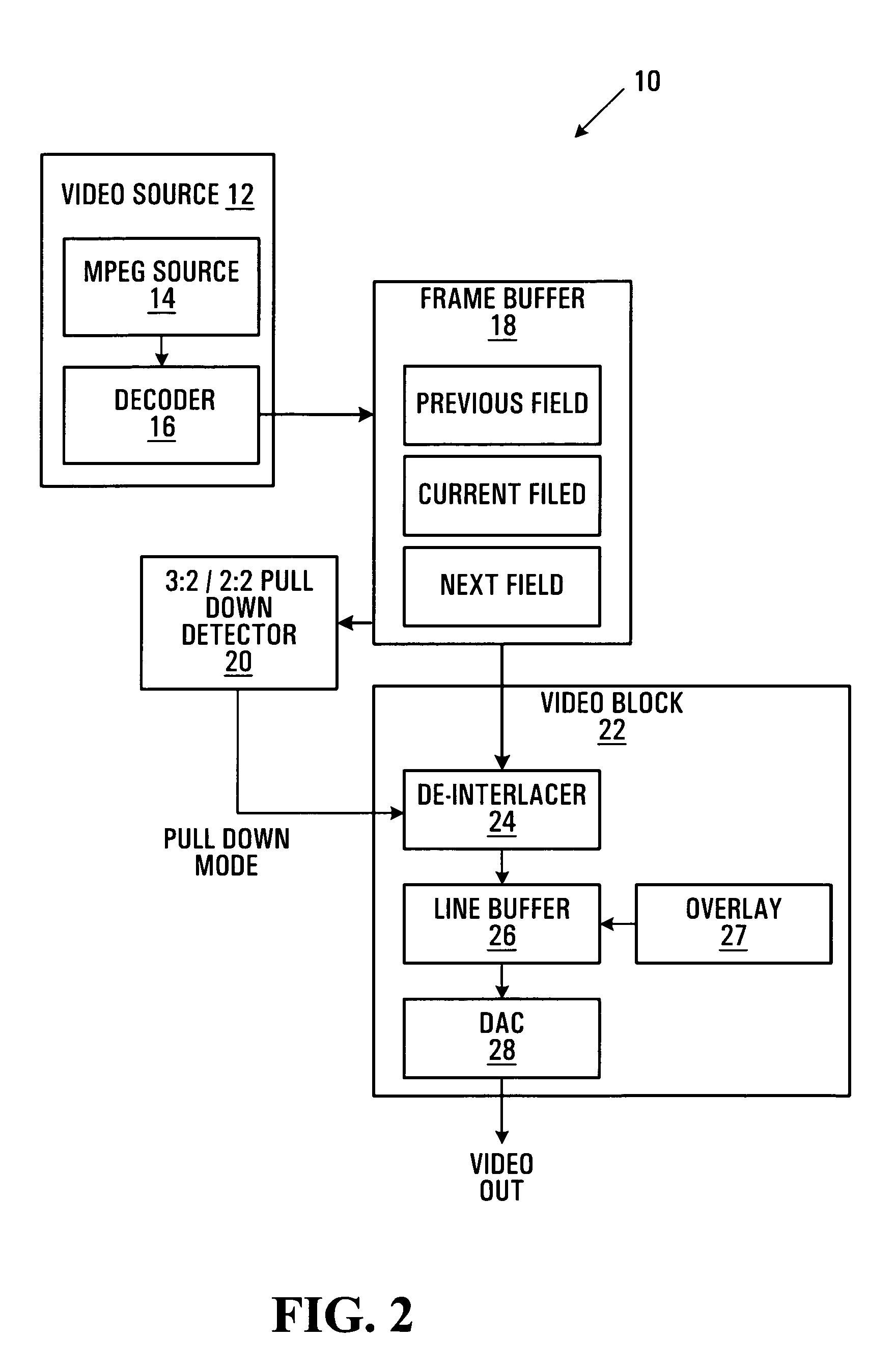 Patent US7738045 - Film-mode (3:2/2:2 Pulldown) detector, method ...