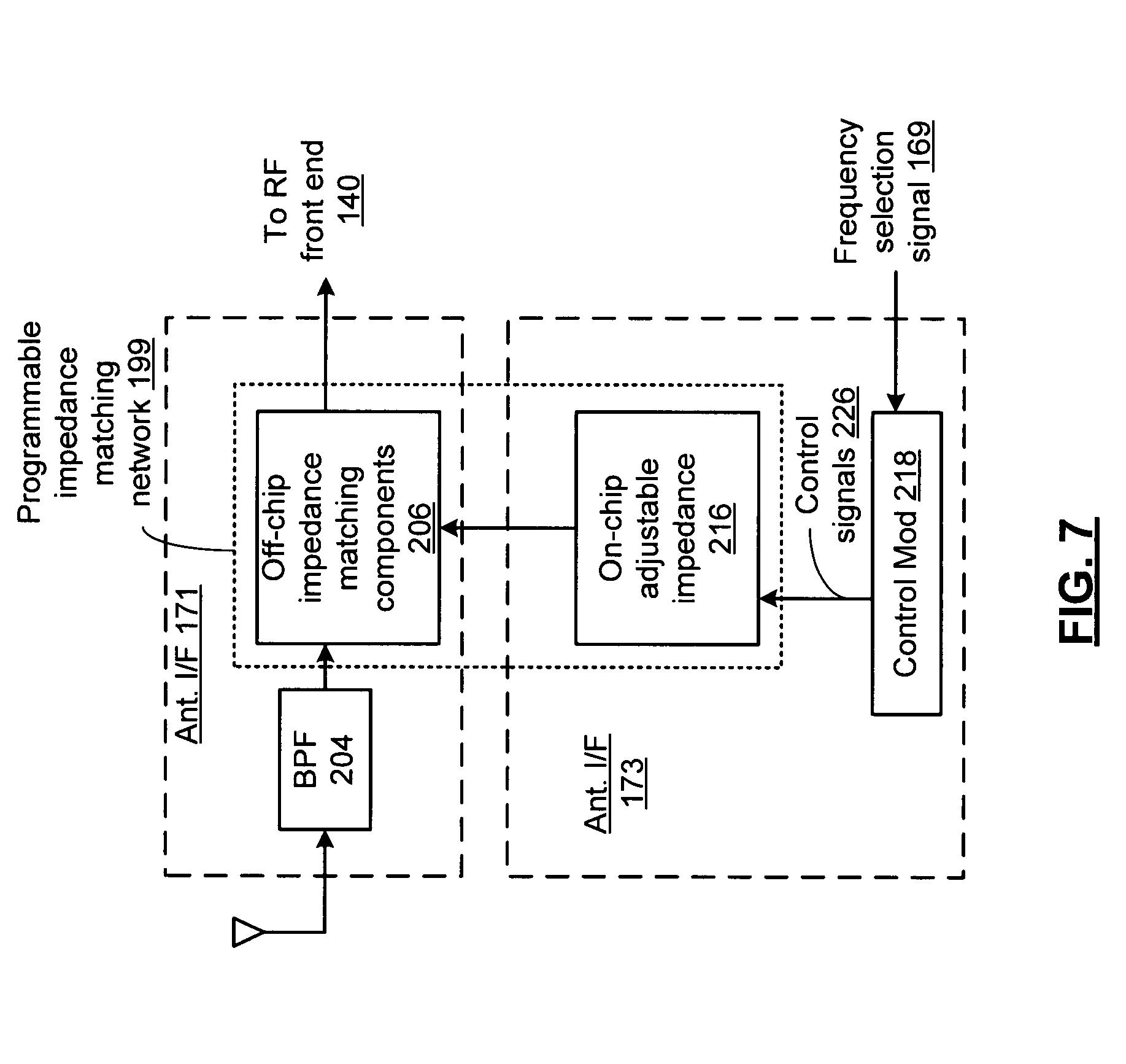 patente us7746291