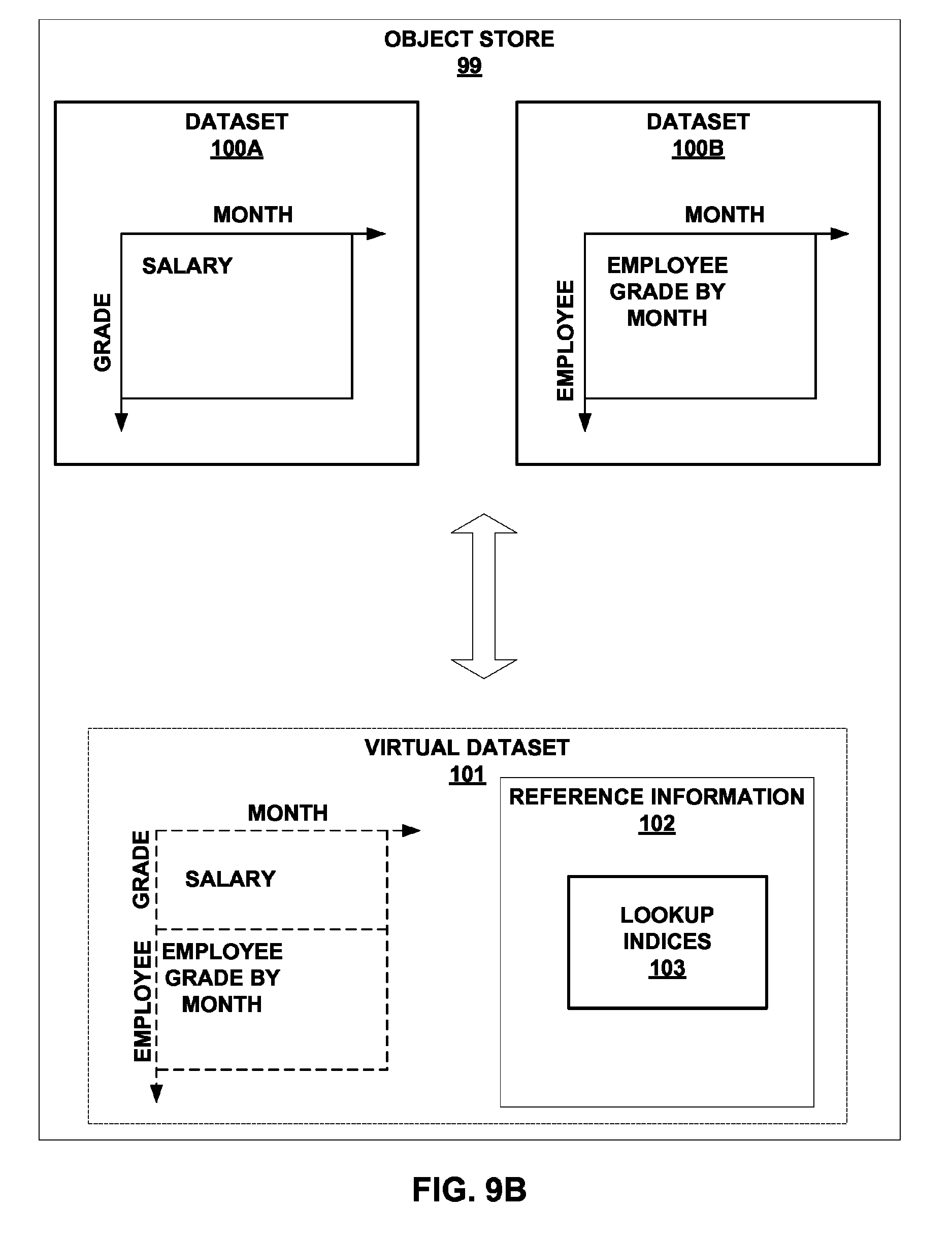 patent us virtual multidimensional datasets for patent drawing
