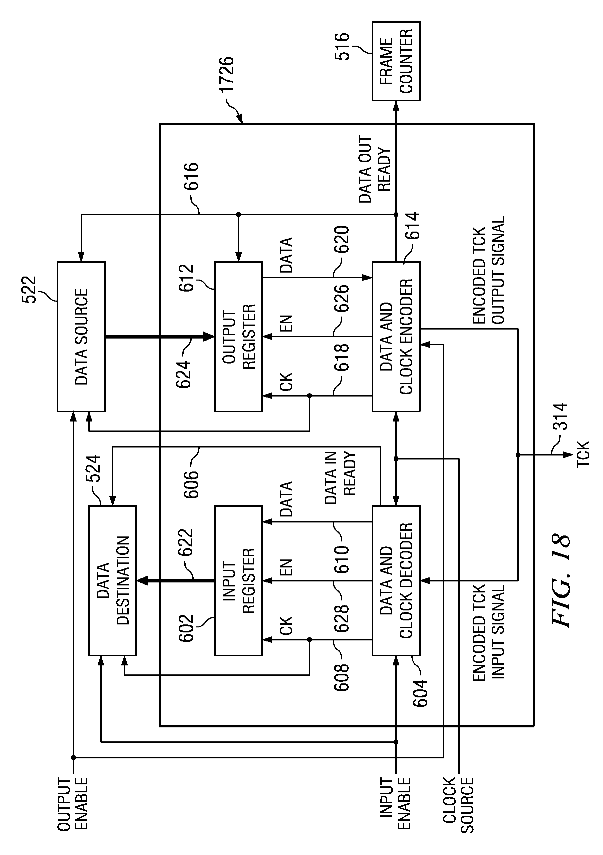 jtag bus communication method and apparatus