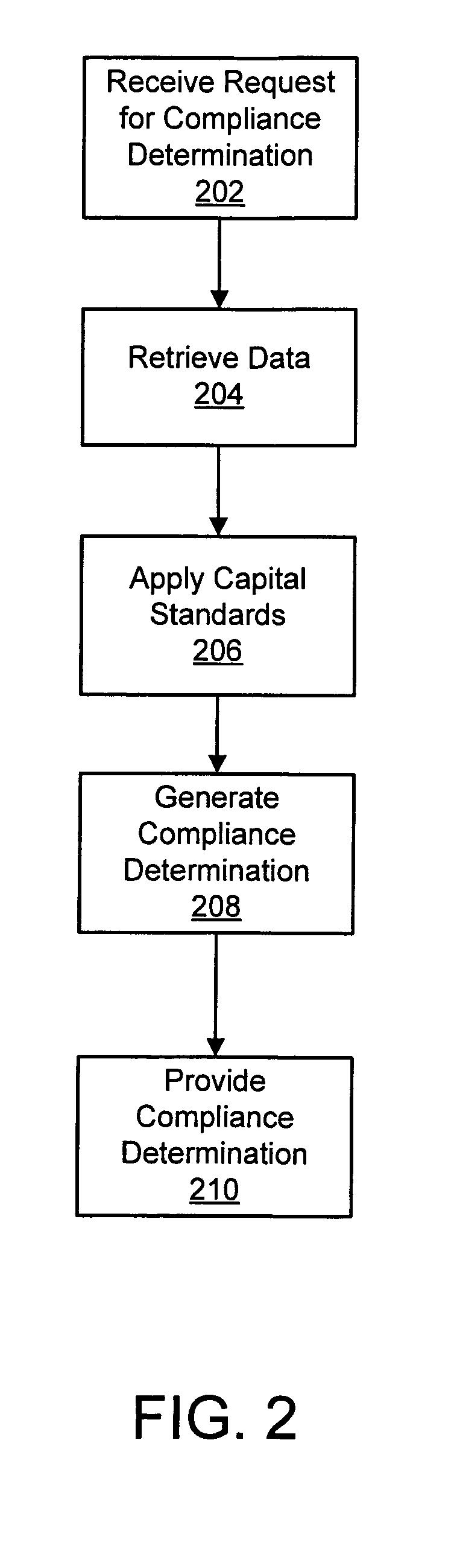 System Notification