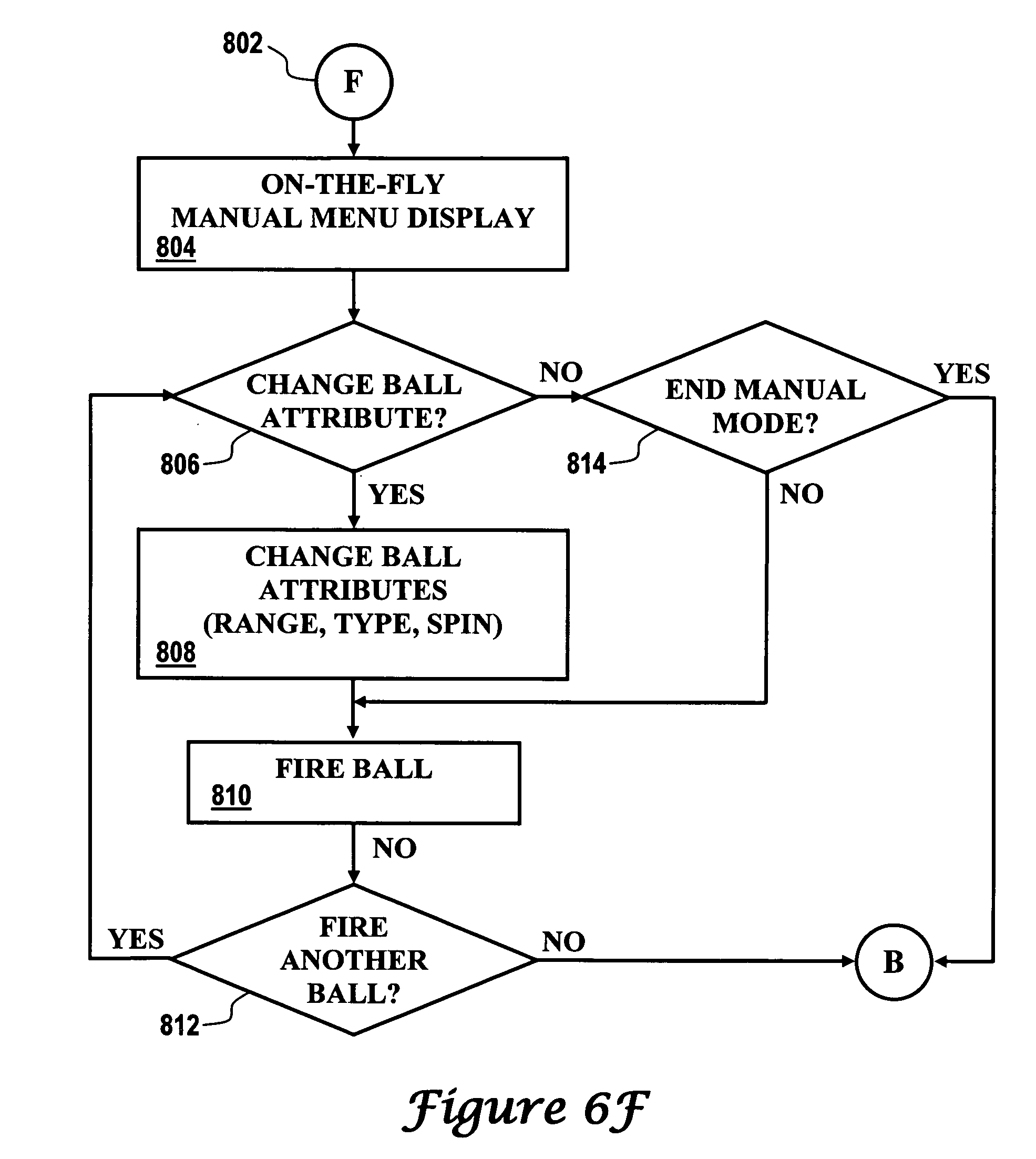 Patent us7766770 programmable ball throwing apparatus for Racquetball court diagram