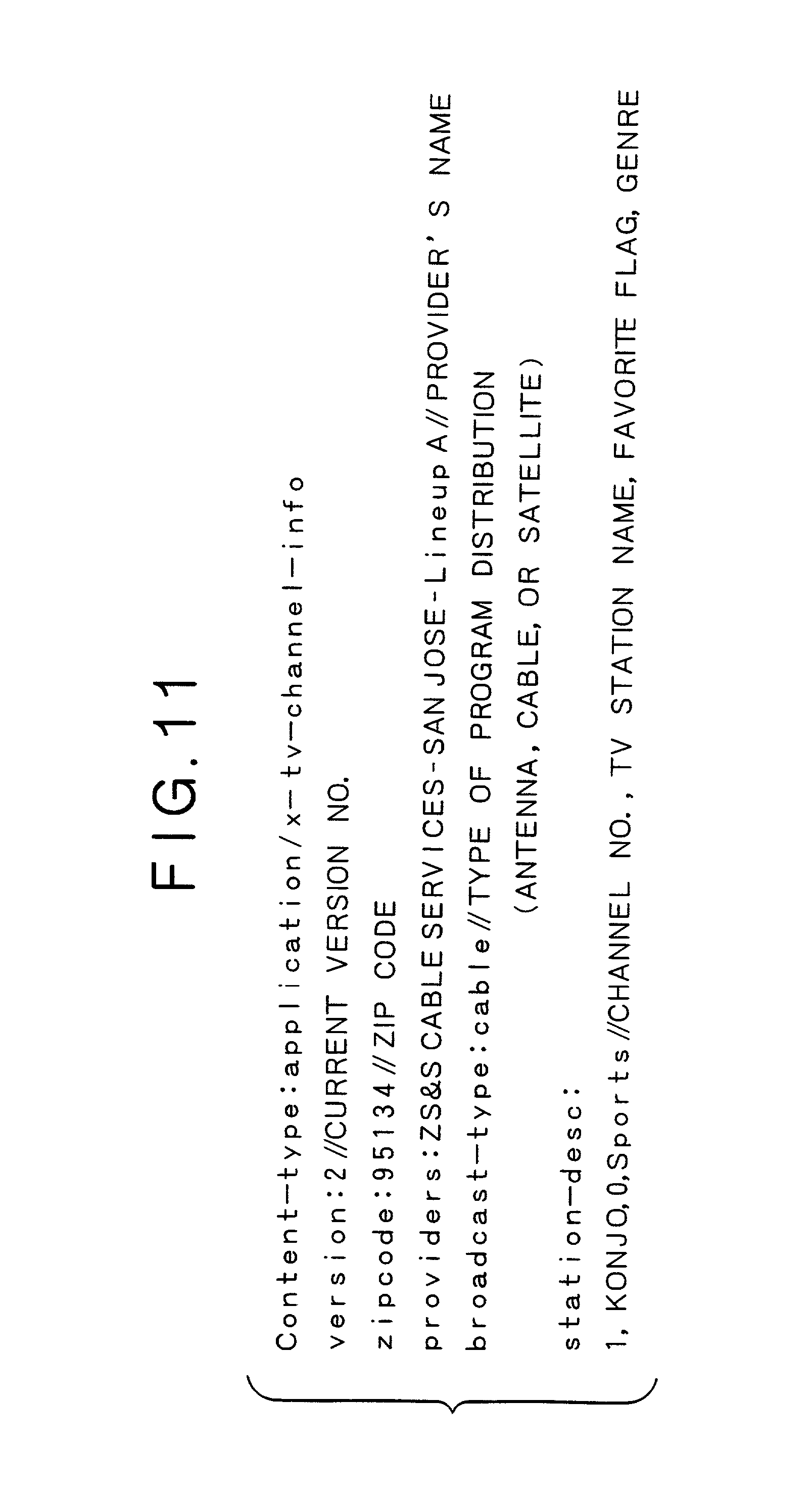Patent US Information Processing Apparatus And Method - Us zip code tv provider
