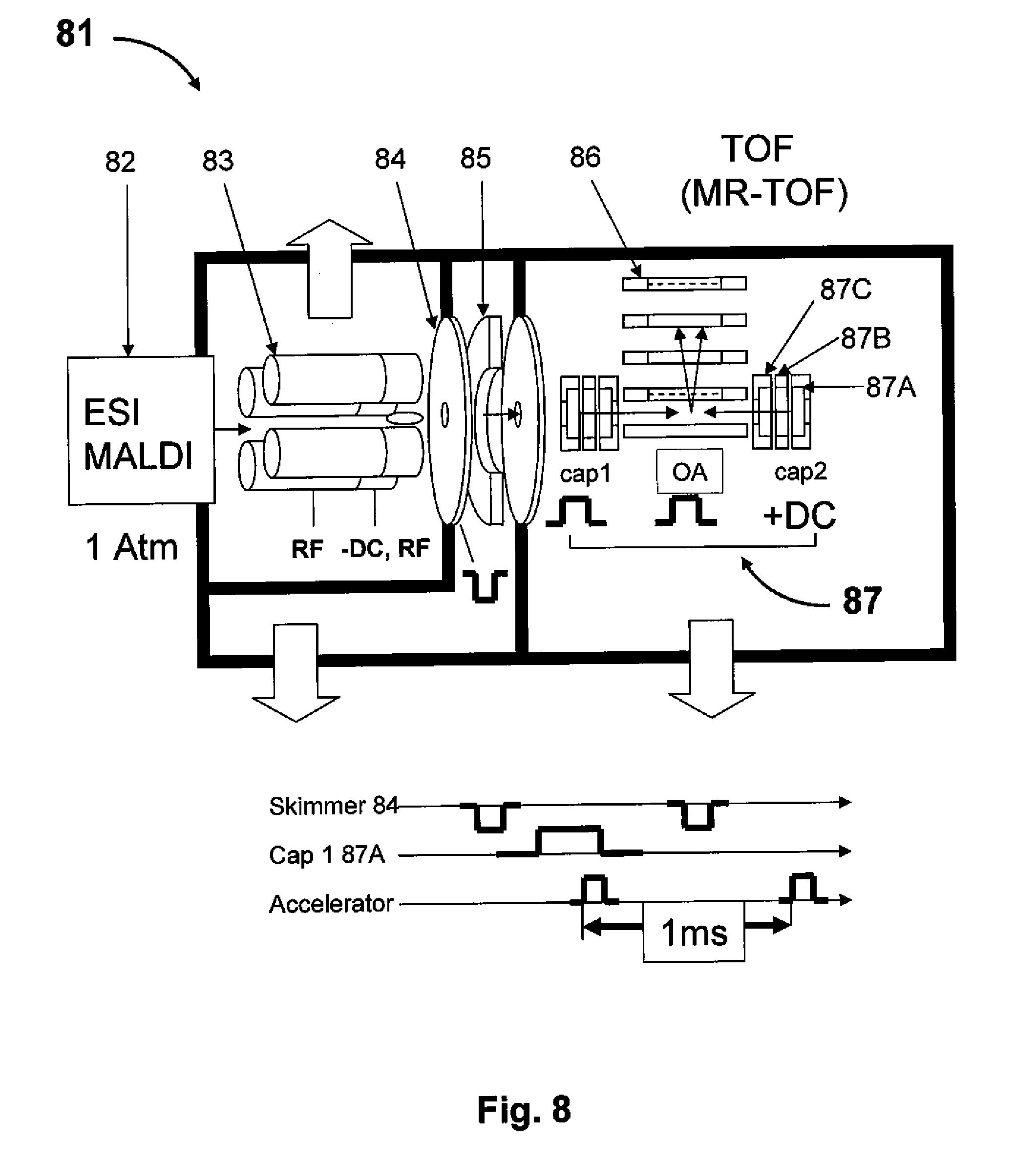 Patent US7772547 - Multi-reflecting time-of-flight mass ...