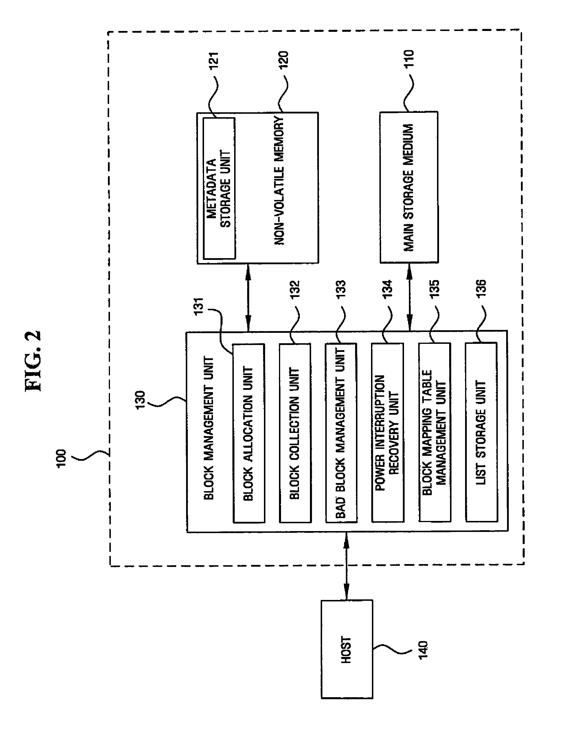 patent us7774541